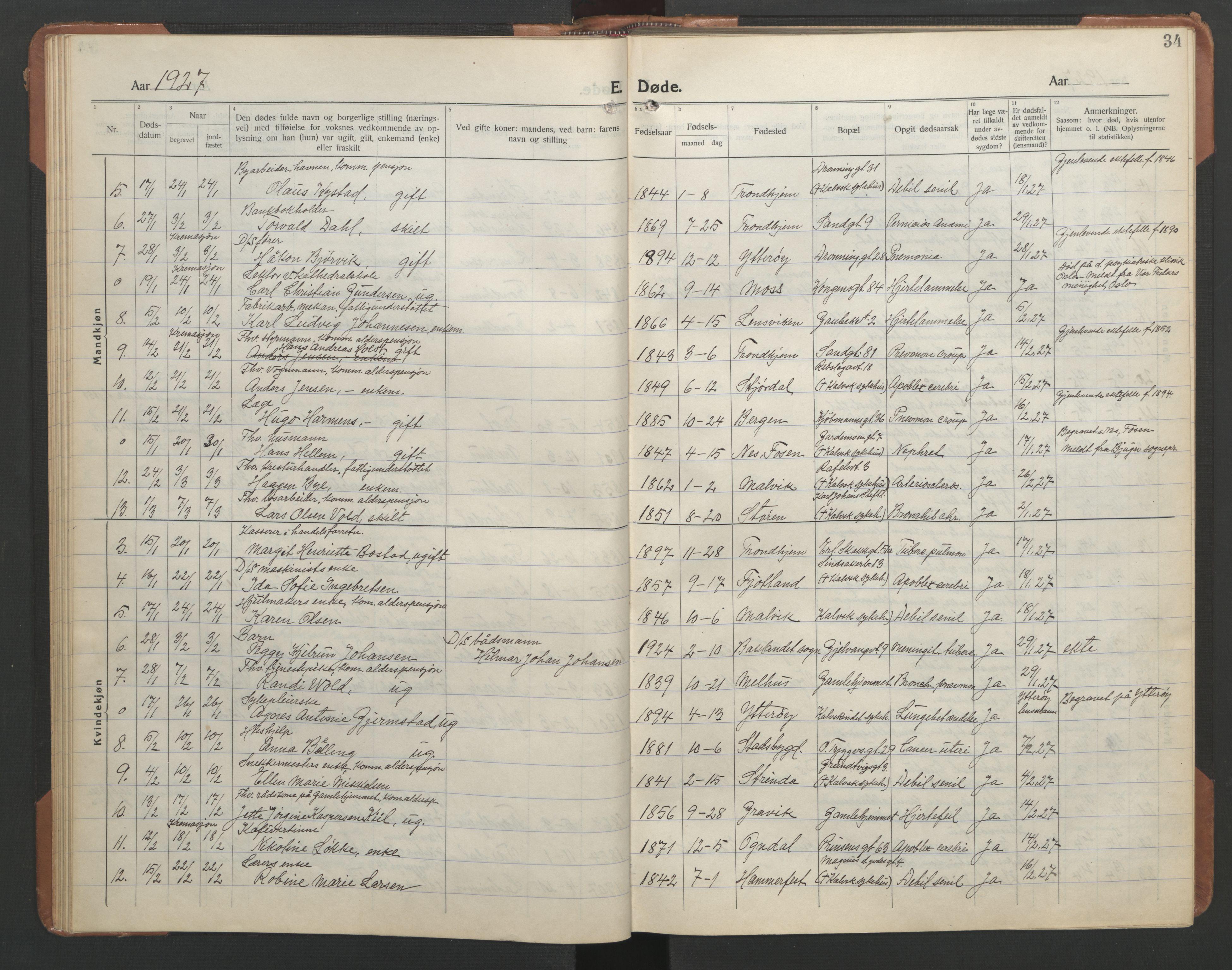 SAT, Ministerialprotokoller, klokkerbøker og fødselsregistre - Sør-Trøndelag, 602/L0150: Klokkerbok nr. 602C18, 1922-1949, s. 34