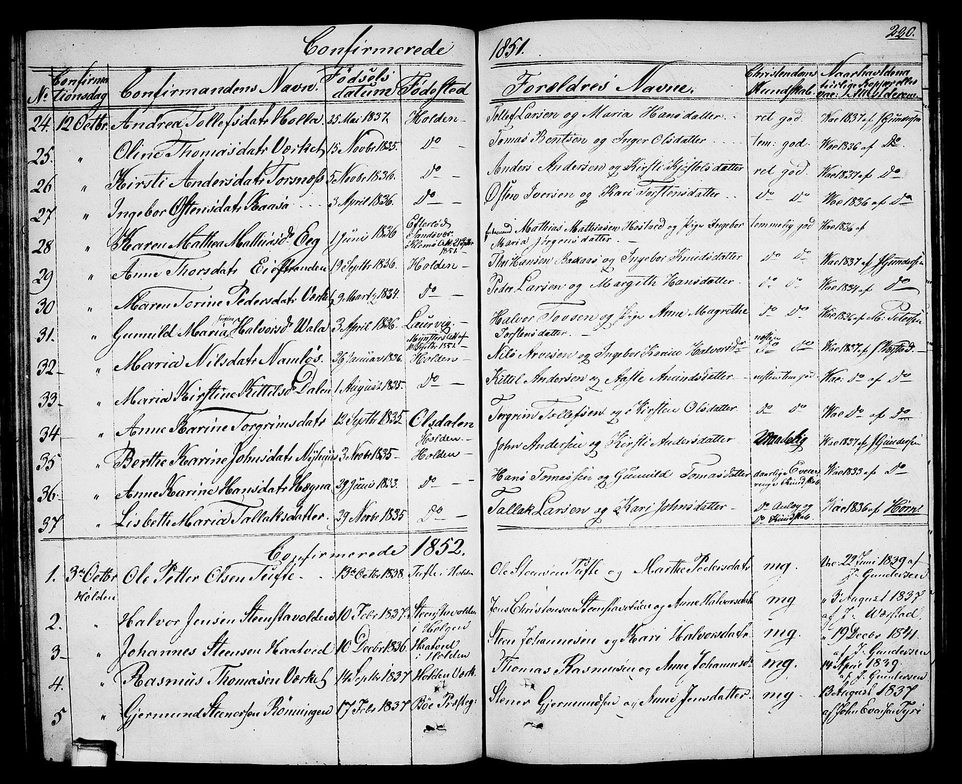SAKO, Holla kirkebøker, G/Ga/L0003: Klokkerbok nr. I 3, 1849-1866, s. 220