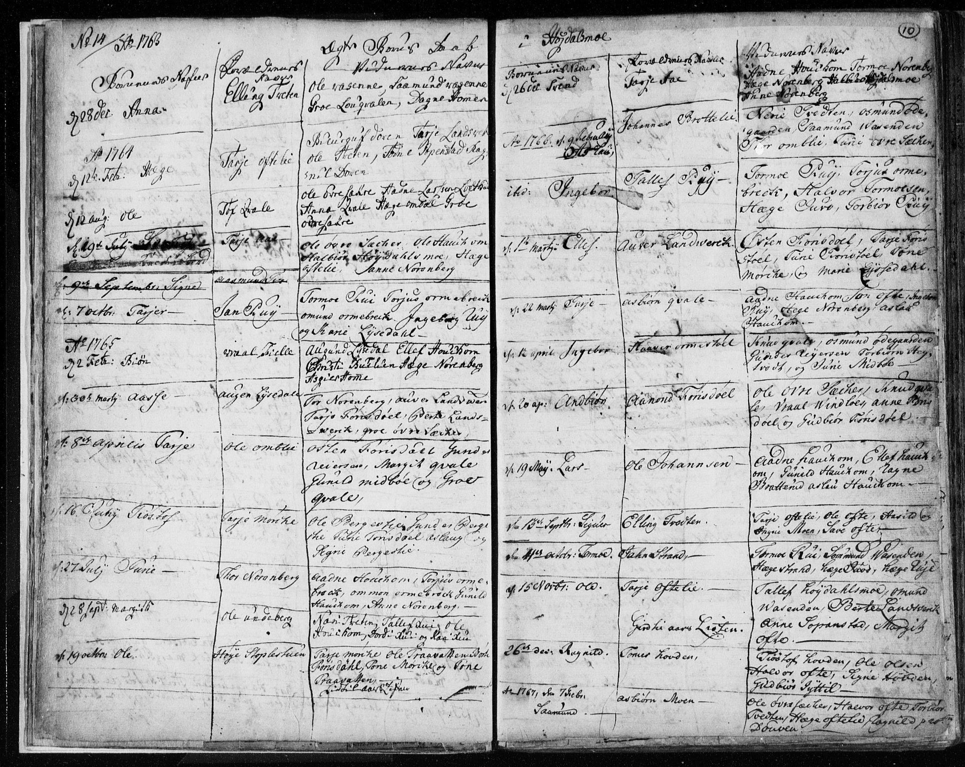 SAKO, Lårdal kirkebøker, F/Fa/L0003: Ministerialbok nr. I 3, 1754-1790, s. 10