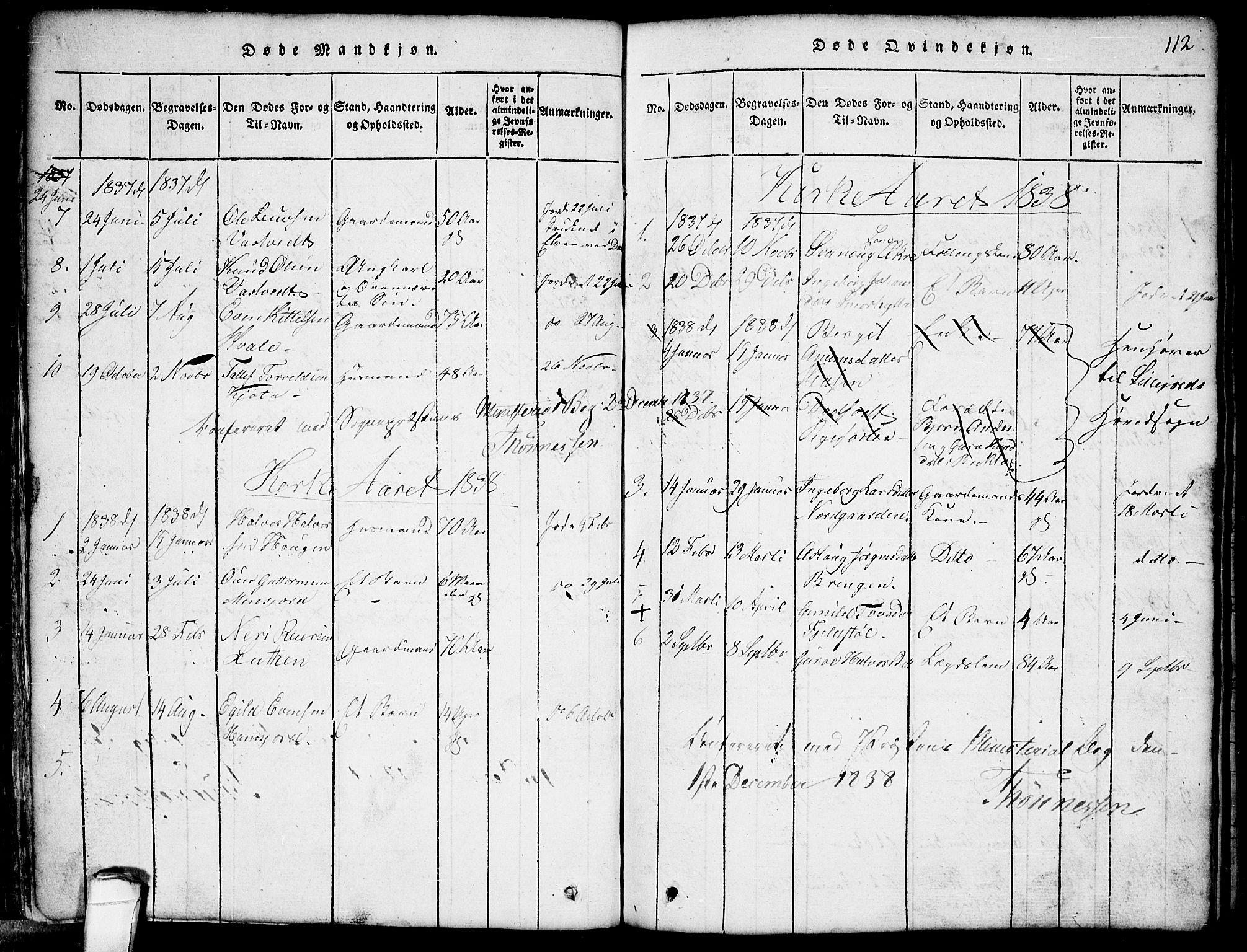 SAKO, Seljord kirkebøker, G/Gb/L0002: Klokkerbok nr. II 2, 1815-1854, s. 112