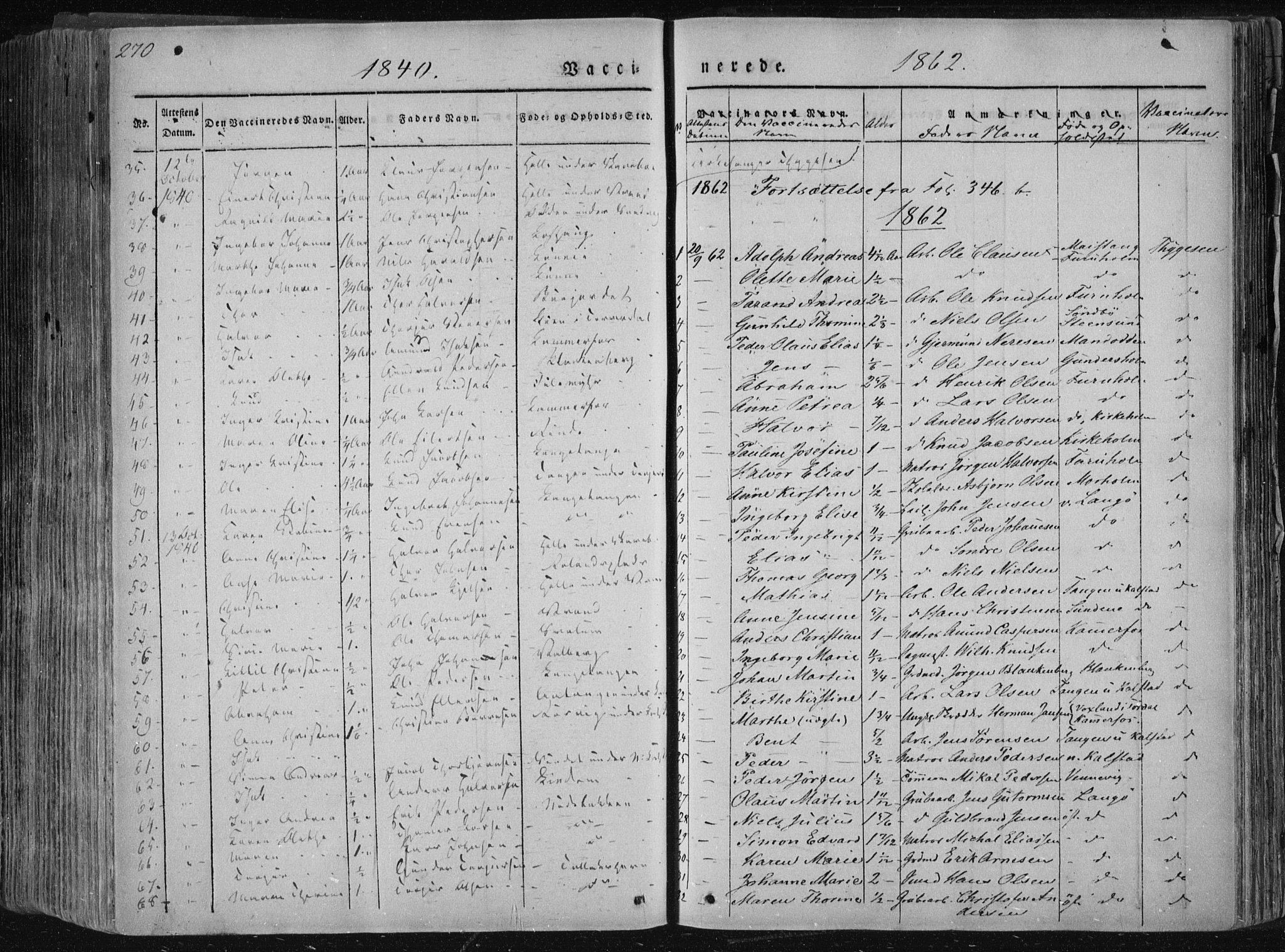 SAKO, Sannidal kirkebøker, F/Fa/L0007: Ministerialbok nr. 7, 1831-1854, s. 270