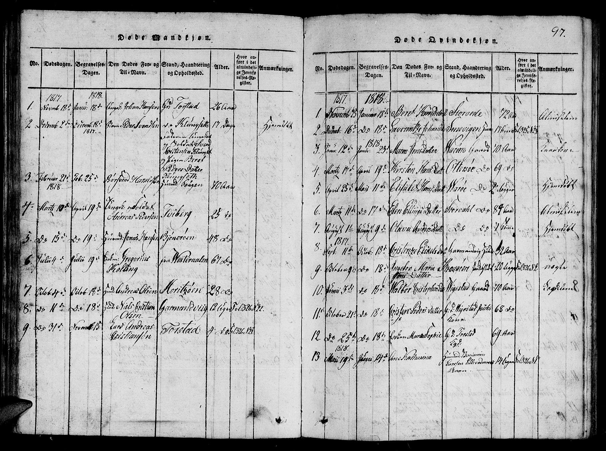 SAT, Ministerialprotokoller, klokkerbøker og fødselsregistre - Nord-Trøndelag, 784/L0667: Ministerialbok nr. 784A03 /1, 1816-1829, s. 97