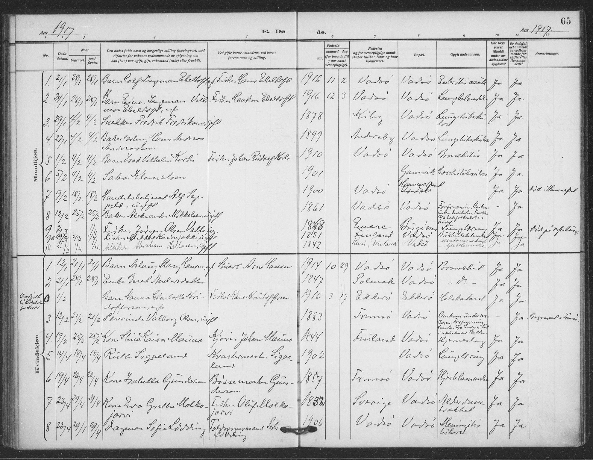 SATØ, Vadsø sokneprestkontor, H/Ha/L0008kirke: Ministerialbok nr. 8, 1912-1930, s. 65