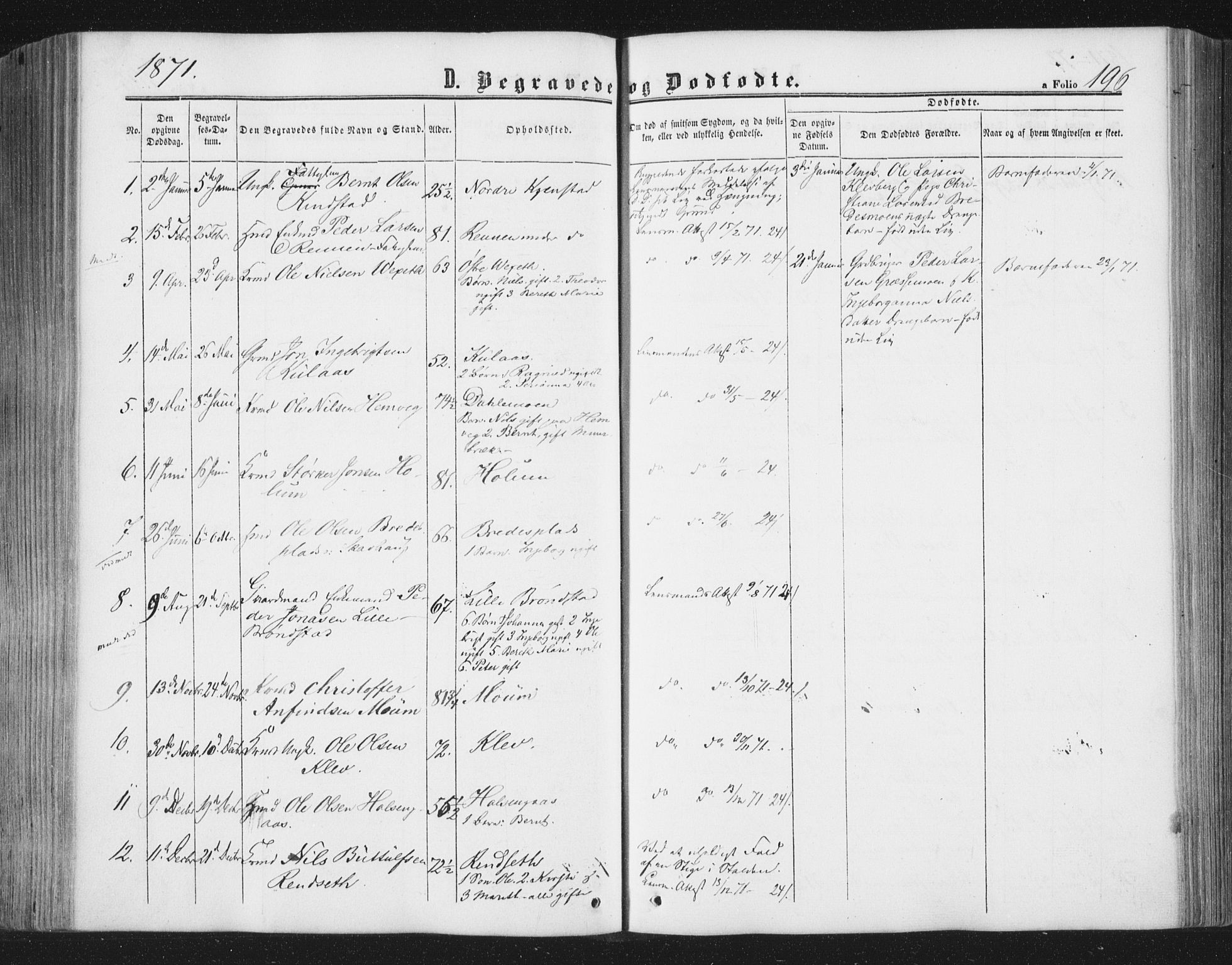 SAT, Ministerialprotokoller, klokkerbøker og fødselsregistre - Nord-Trøndelag, 749/L0472: Ministerialbok nr. 749A06, 1857-1873, s. 196
