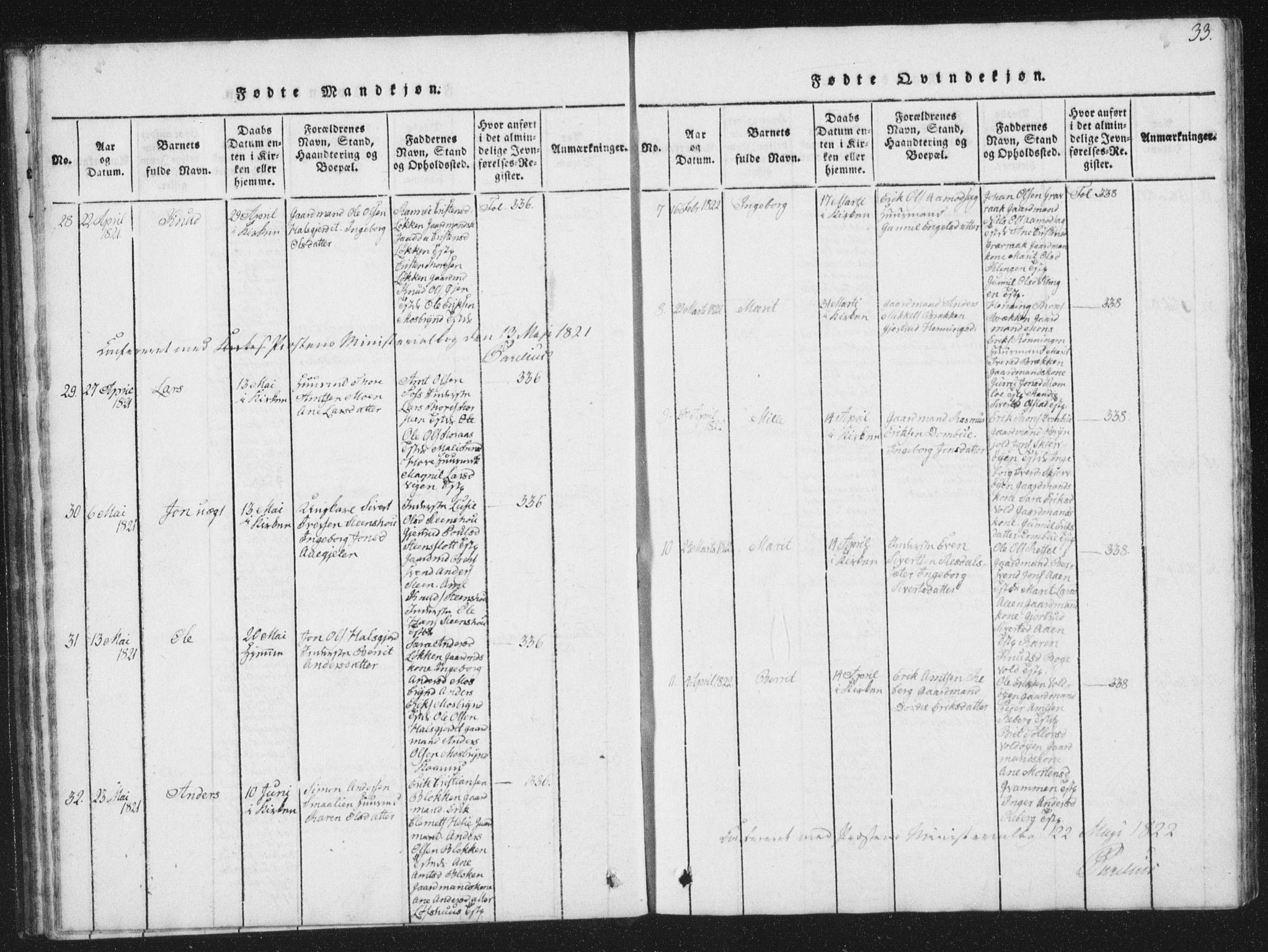 SAT, Ministerialprotokoller, klokkerbøker og fødselsregistre - Sør-Trøndelag, 672/L0862: Klokkerbok nr. 672C01, 1816-1831, s. 33