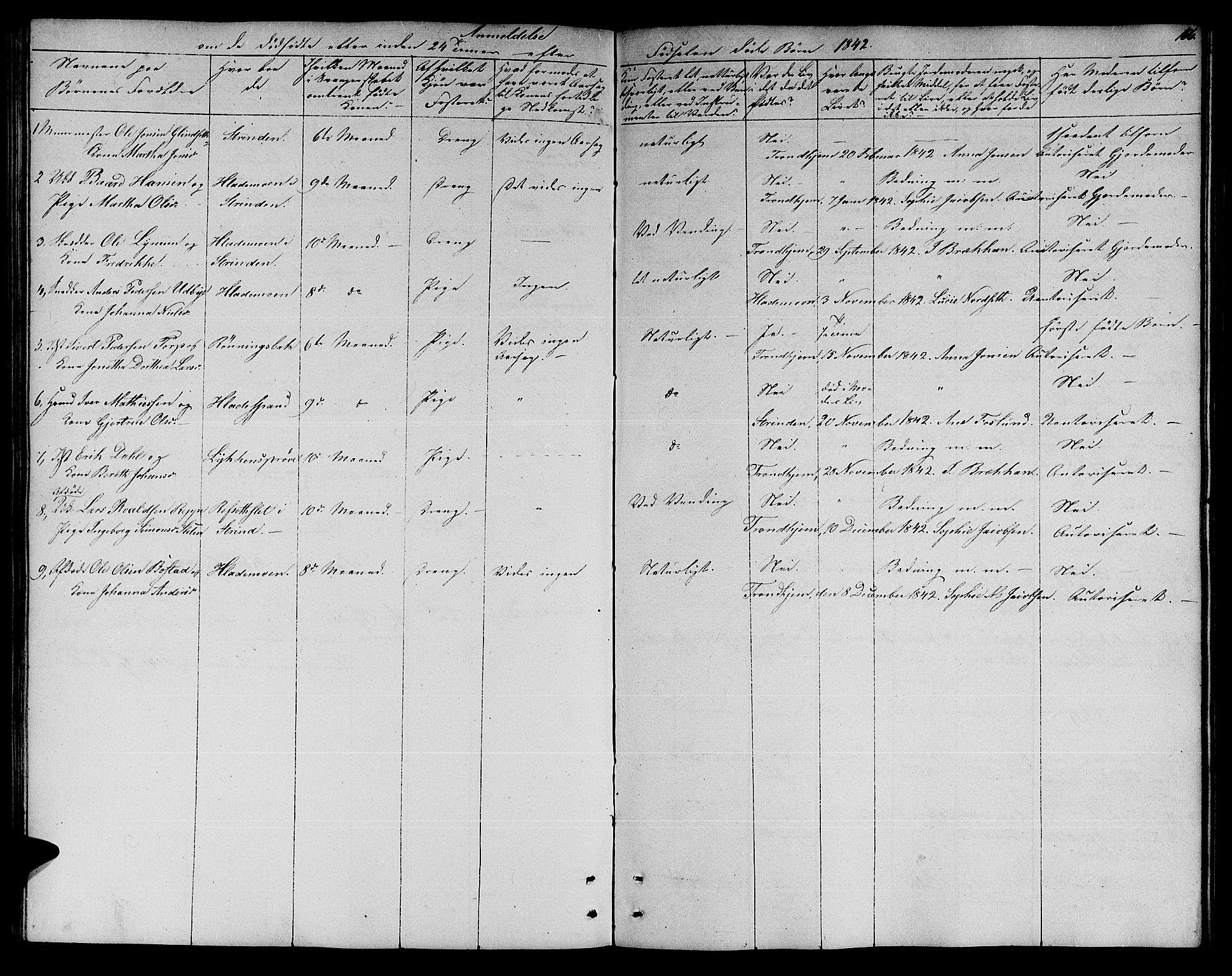 SAT, Ministerialprotokoller, klokkerbøker og fødselsregistre - Sør-Trøndelag, 606/L0309: Klokkerbok nr. 606C05, 1841-1849, s. 166