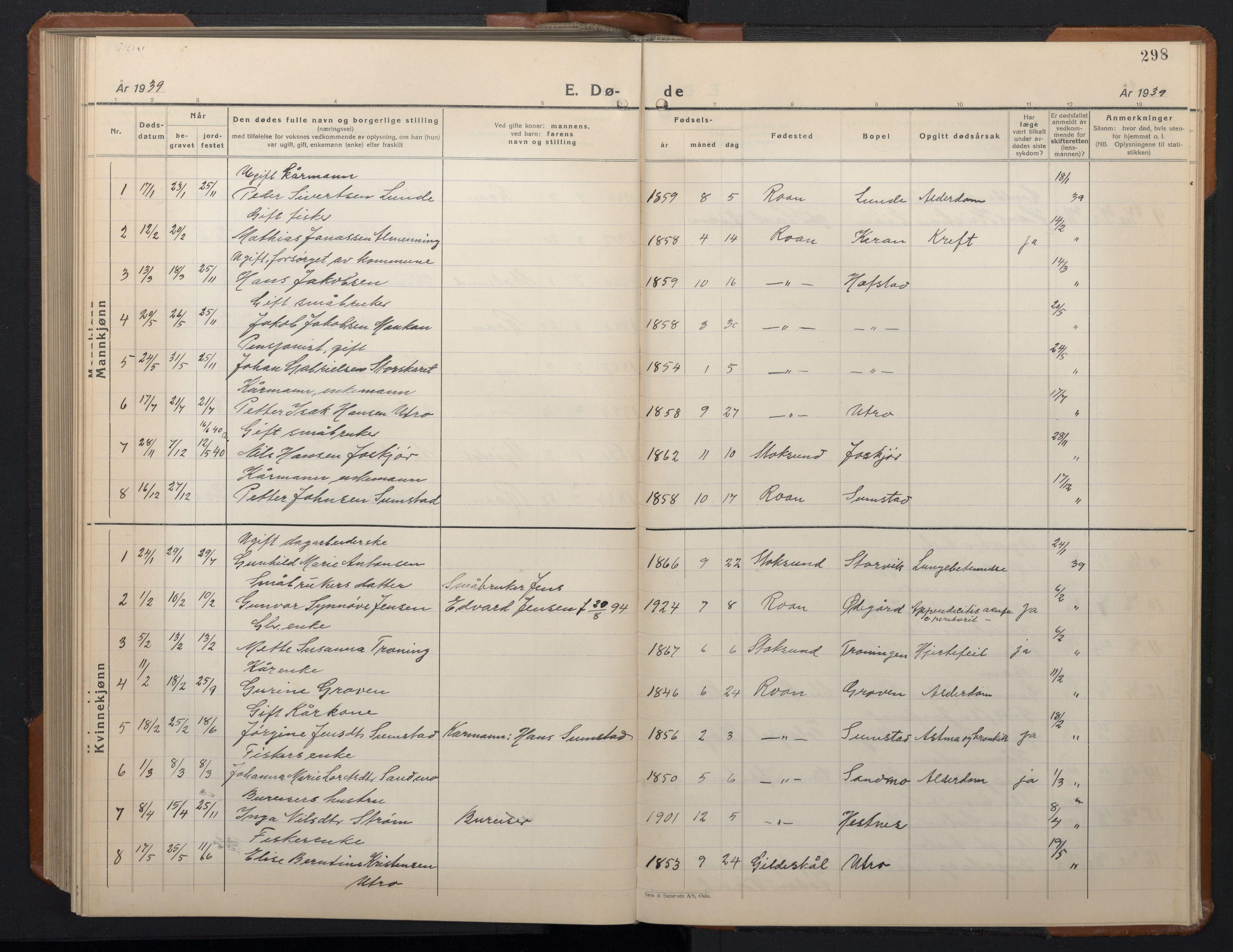 SAT, Ministerialprotokoller, klokkerbøker og fødselsregistre - Sør-Trøndelag, 657/L0718: Klokkerbok nr. 657C05, 1923-1948, s. 298