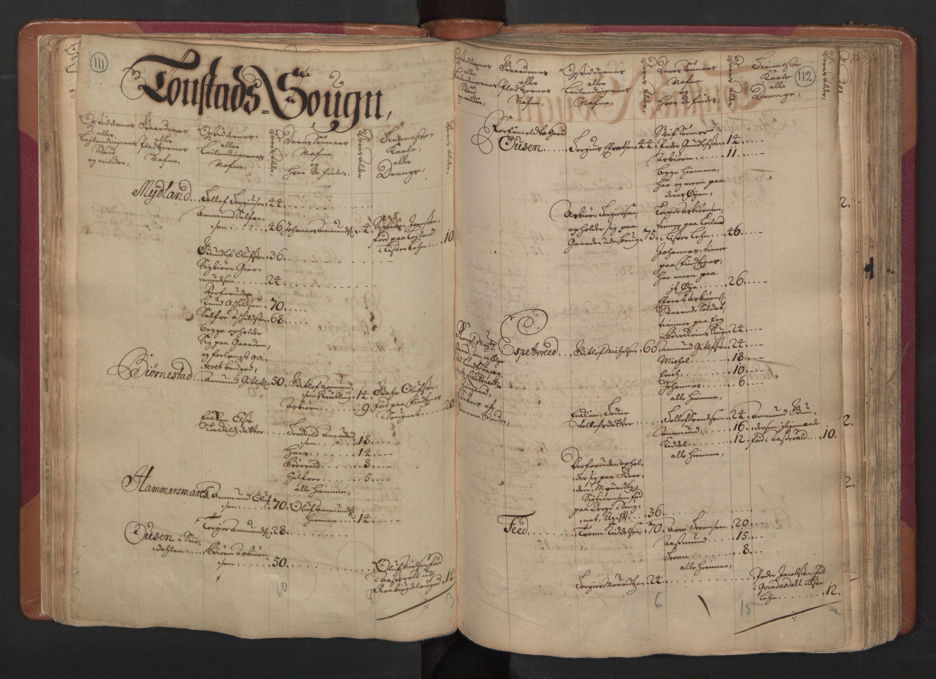 RA, Manntallet 1701, nr. 4: Jæren og Dalane fogderi, 1701, s. 111-112