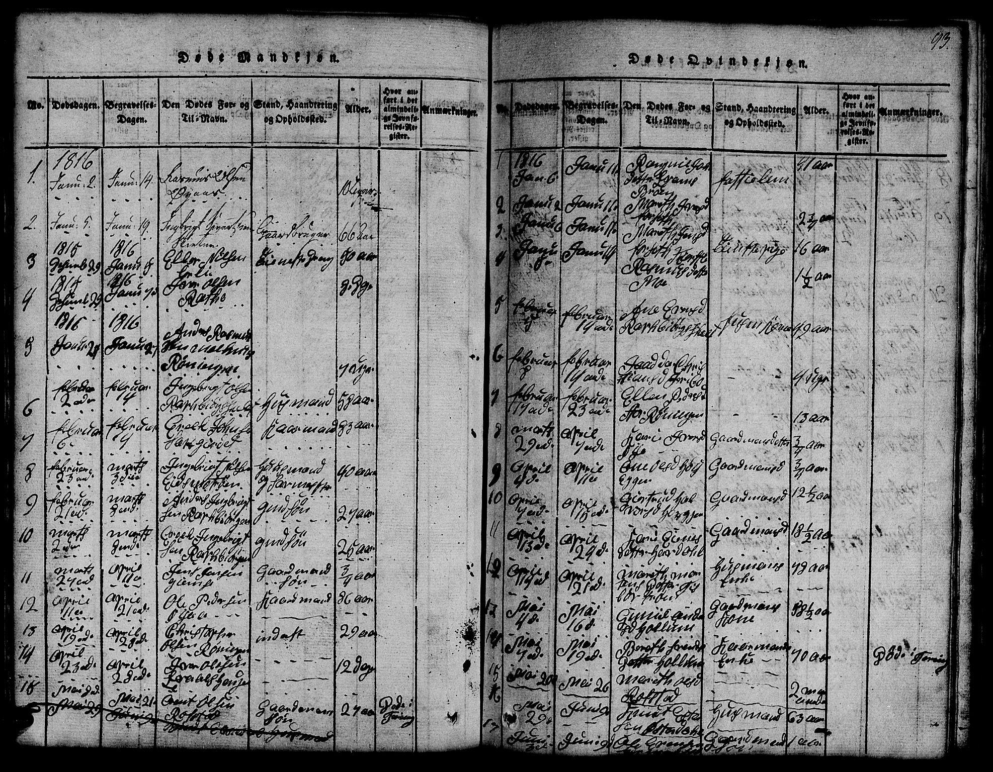 SAT, Ministerialprotokoller, klokkerbøker og fødselsregistre - Sør-Trøndelag, 691/L1092: Klokkerbok nr. 691C03, 1816-1852, s. 93