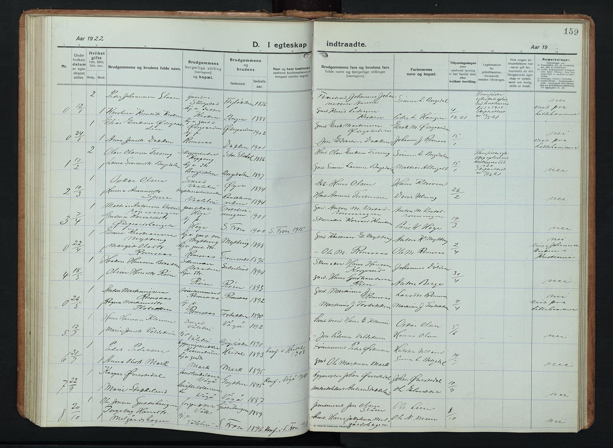 SAH, Ringebu prestekontor, Klokkerbok nr. 11, 1921-1943, s. 159