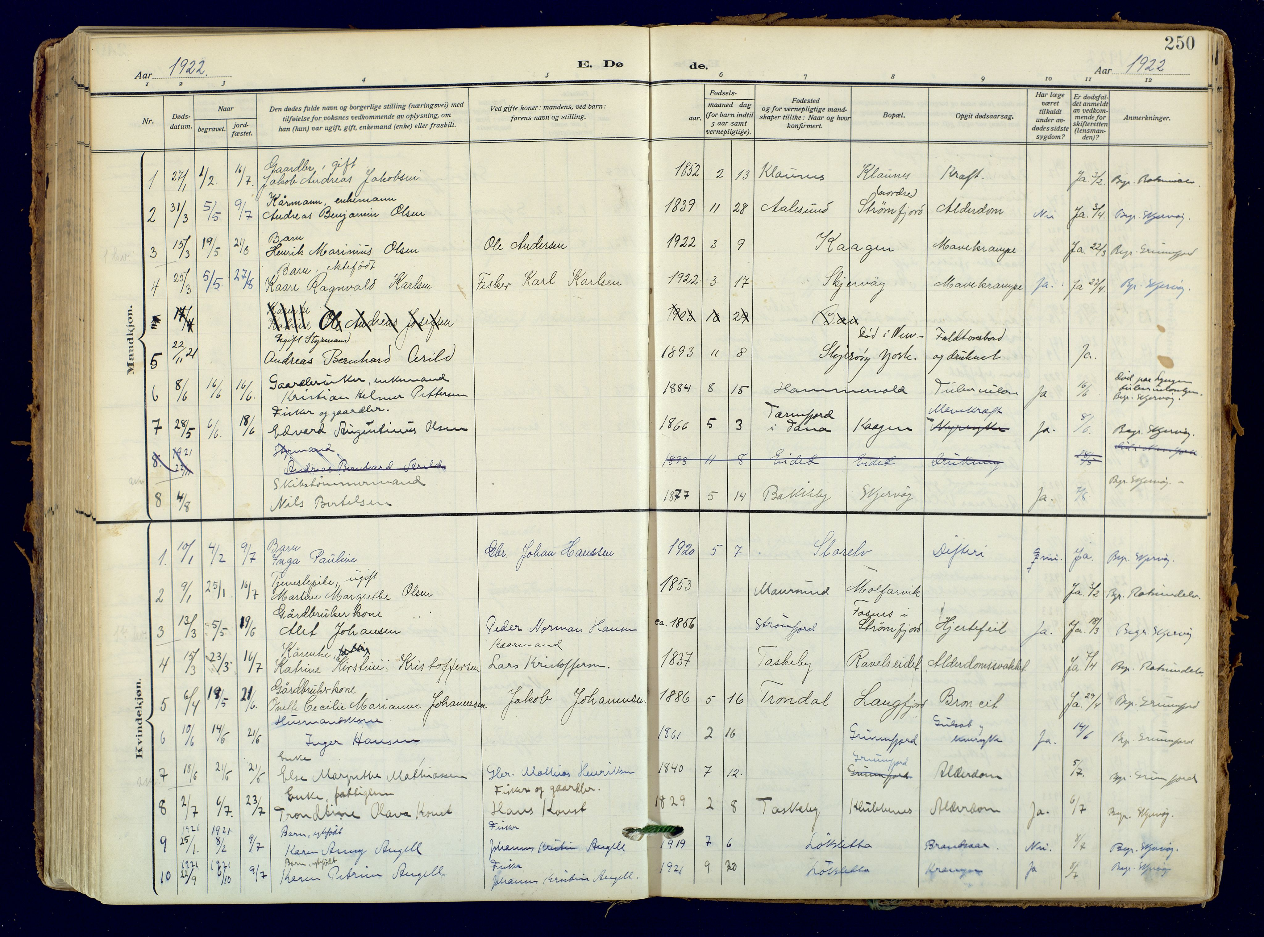 SATØ, Skjervøy sokneprestkontor, H/Ha/Haa: Ministerialbok nr. 18, 1910-1926, s. 250