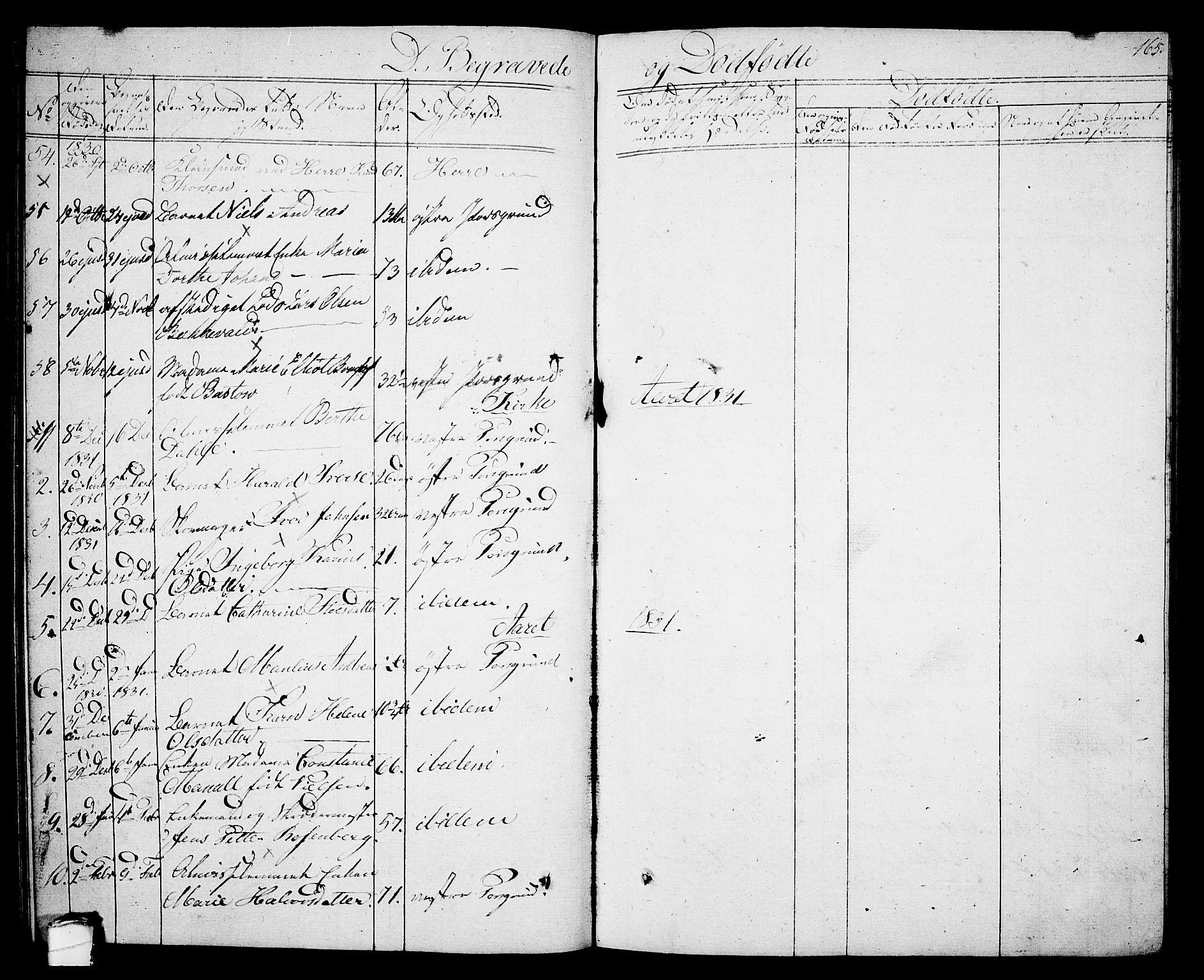 SAKO, Porsgrunn kirkebøker , G/Gb/L0002: Klokkerbok nr. II 2, 1828-1841, s. 165