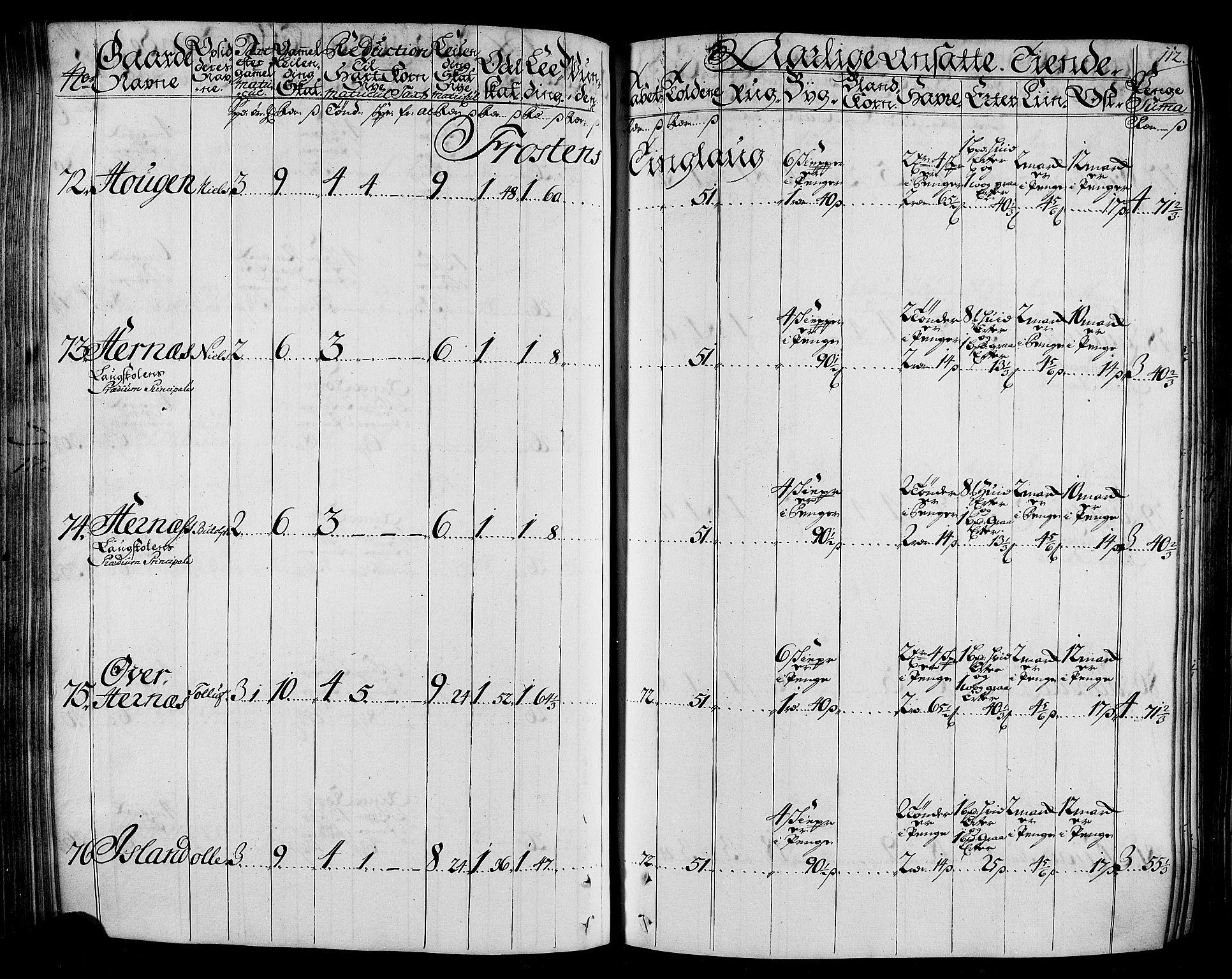 RA, Rentekammeret inntil 1814, Realistisk ordnet avdeling, N/Nb/Nbf/L0165: Stjørdal og Verdal matrikkelprotokoll, 1723, s. 111b-112a