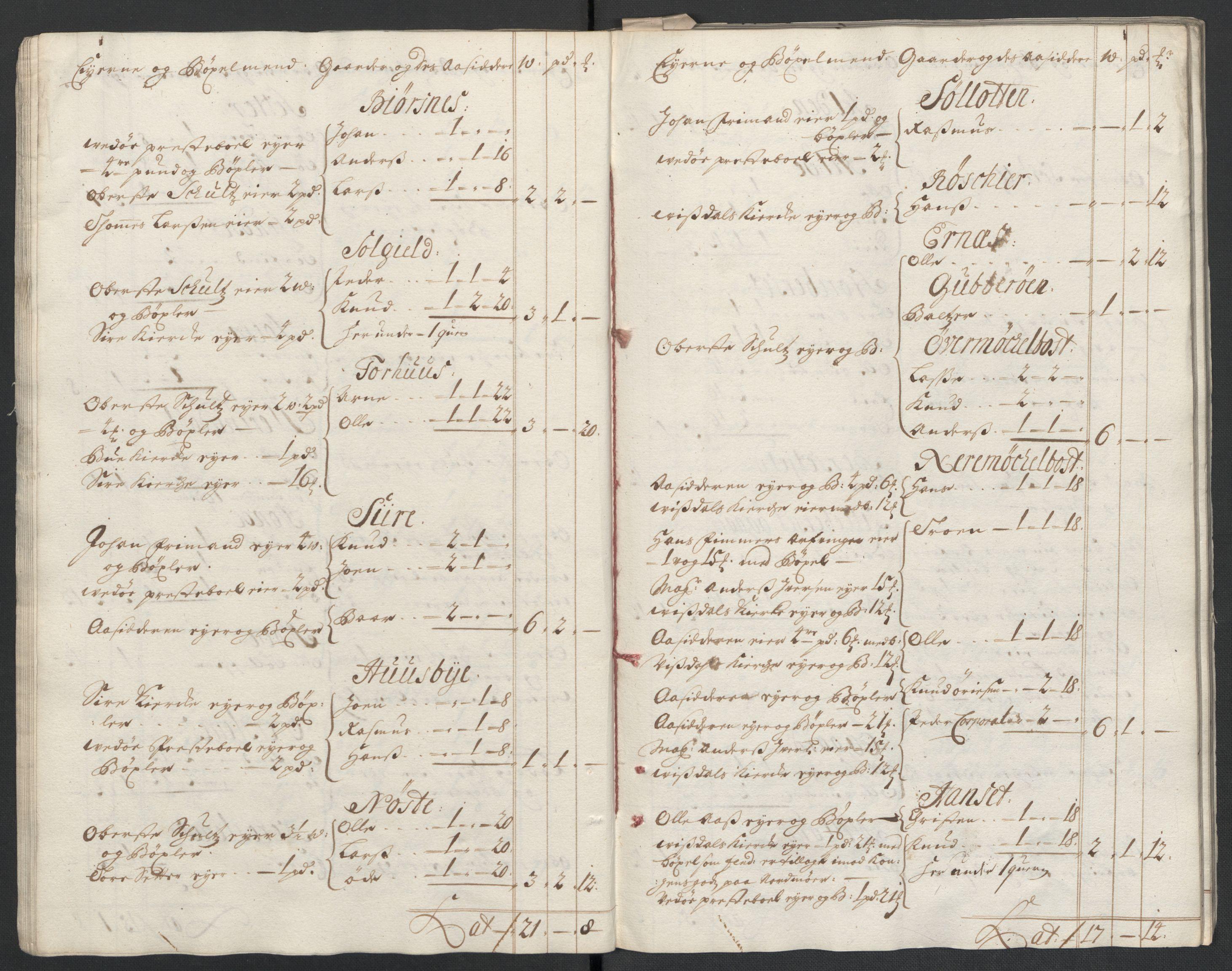 RA, Rentekammeret inntil 1814, Reviderte regnskaper, Fogderegnskap, R55/L3655: Fogderegnskap Romsdal, 1701-1702, s. 25