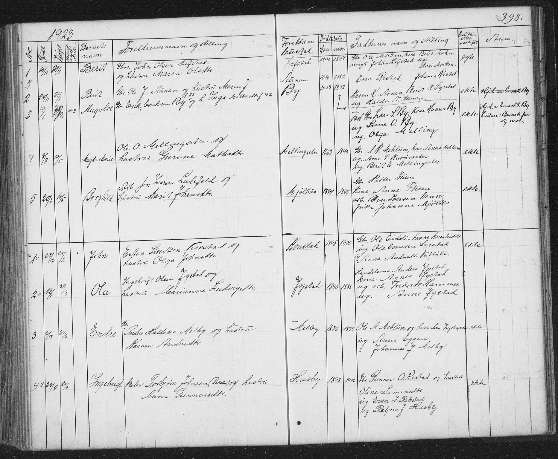 SAT, Ministerialprotokoller, klokkerbøker og fødselsregistre - Sør-Trøndelag, 667/L0798: Klokkerbok nr. 667C03, 1867-1929, s. 398