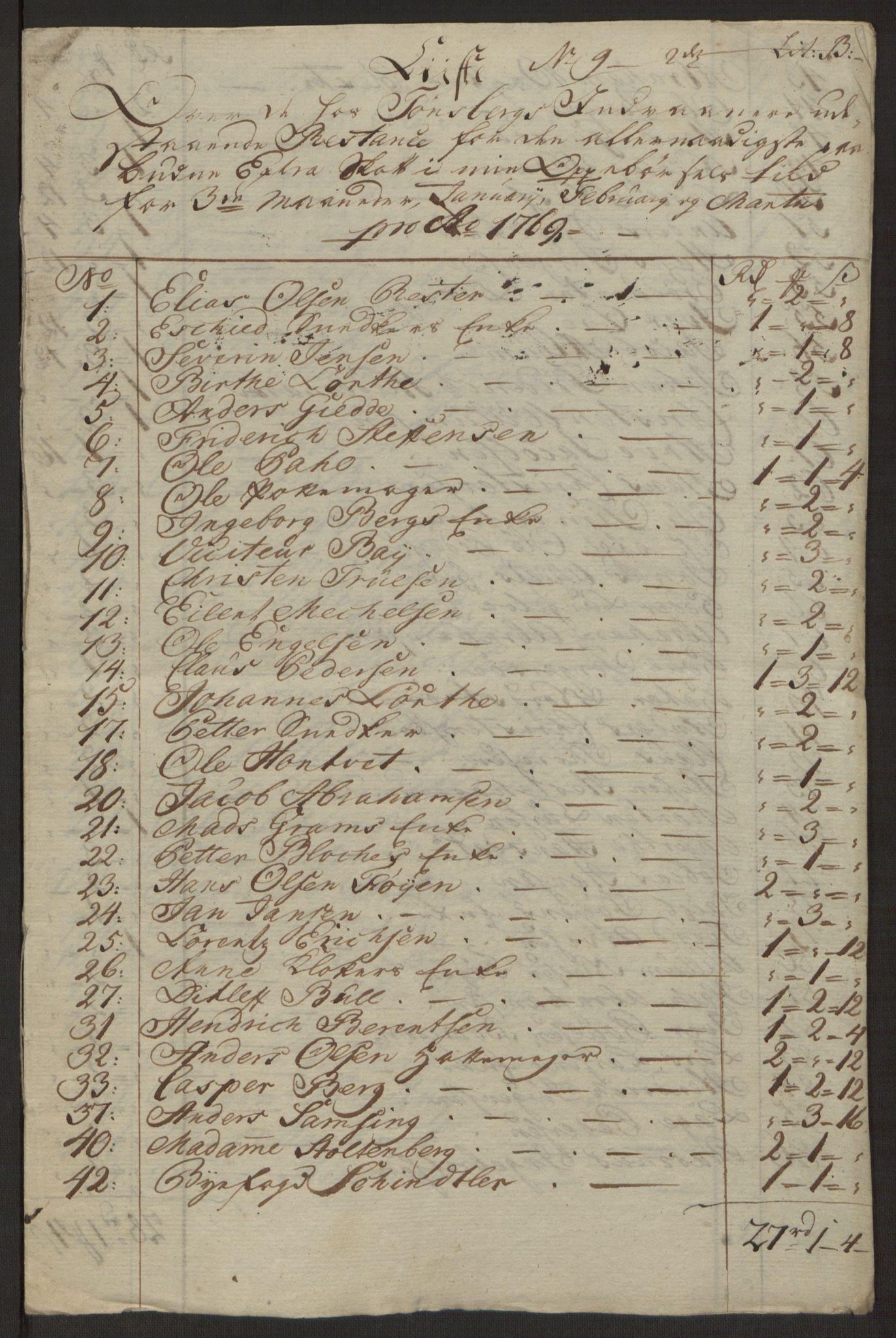 RA, Rentekammeret inntil 1814, Reviderte regnskaper, Byregnskaper, R/Rh/L0162: [H4] Kontribusjonsregnskap, 1762-1772, s. 355