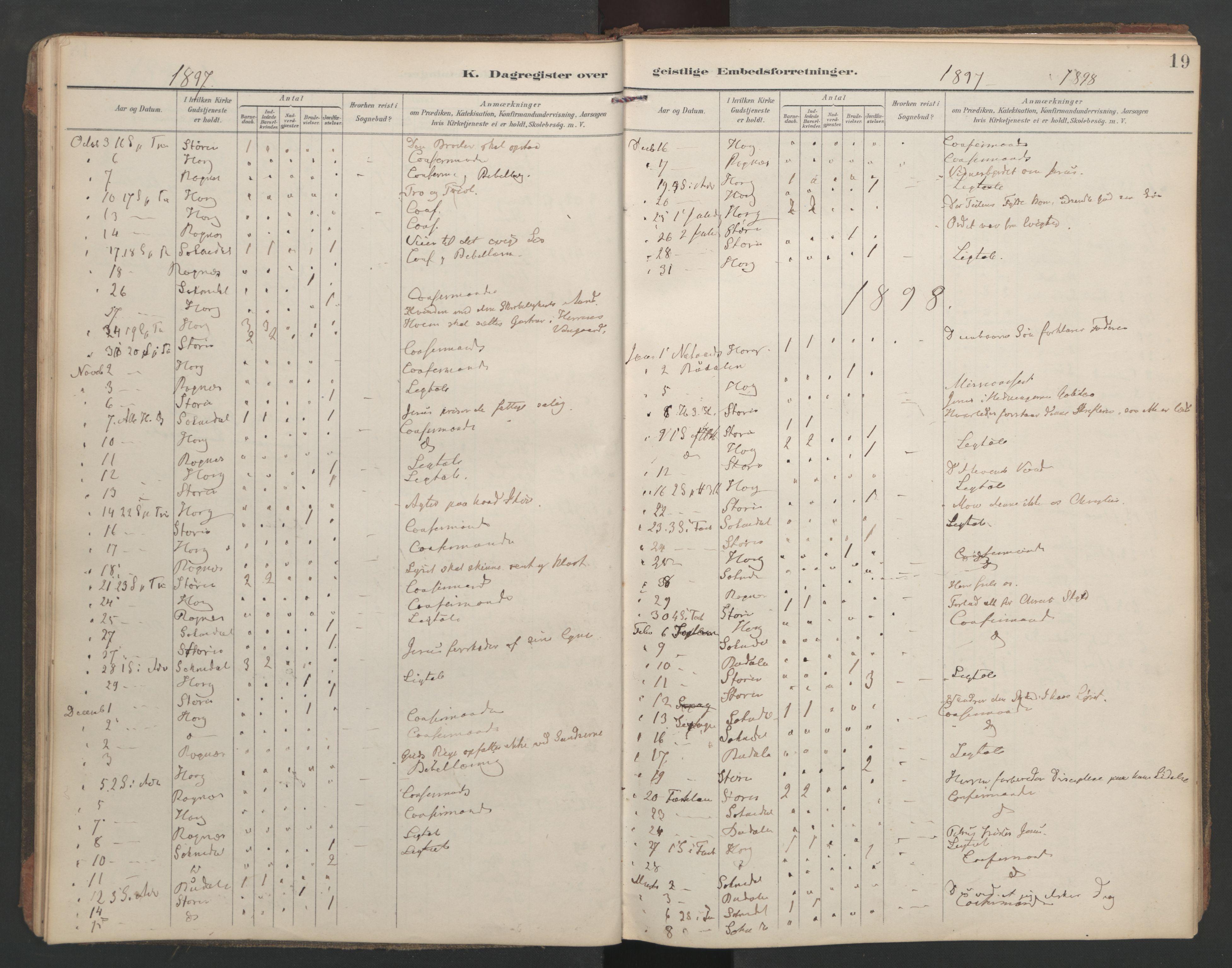 SAT, Ministerialprotokoller, klokkerbøker og fødselsregistre - Sør-Trøndelag, 687/L1005: Dagregister nr. 687A11, 1891-1912, s. 19
