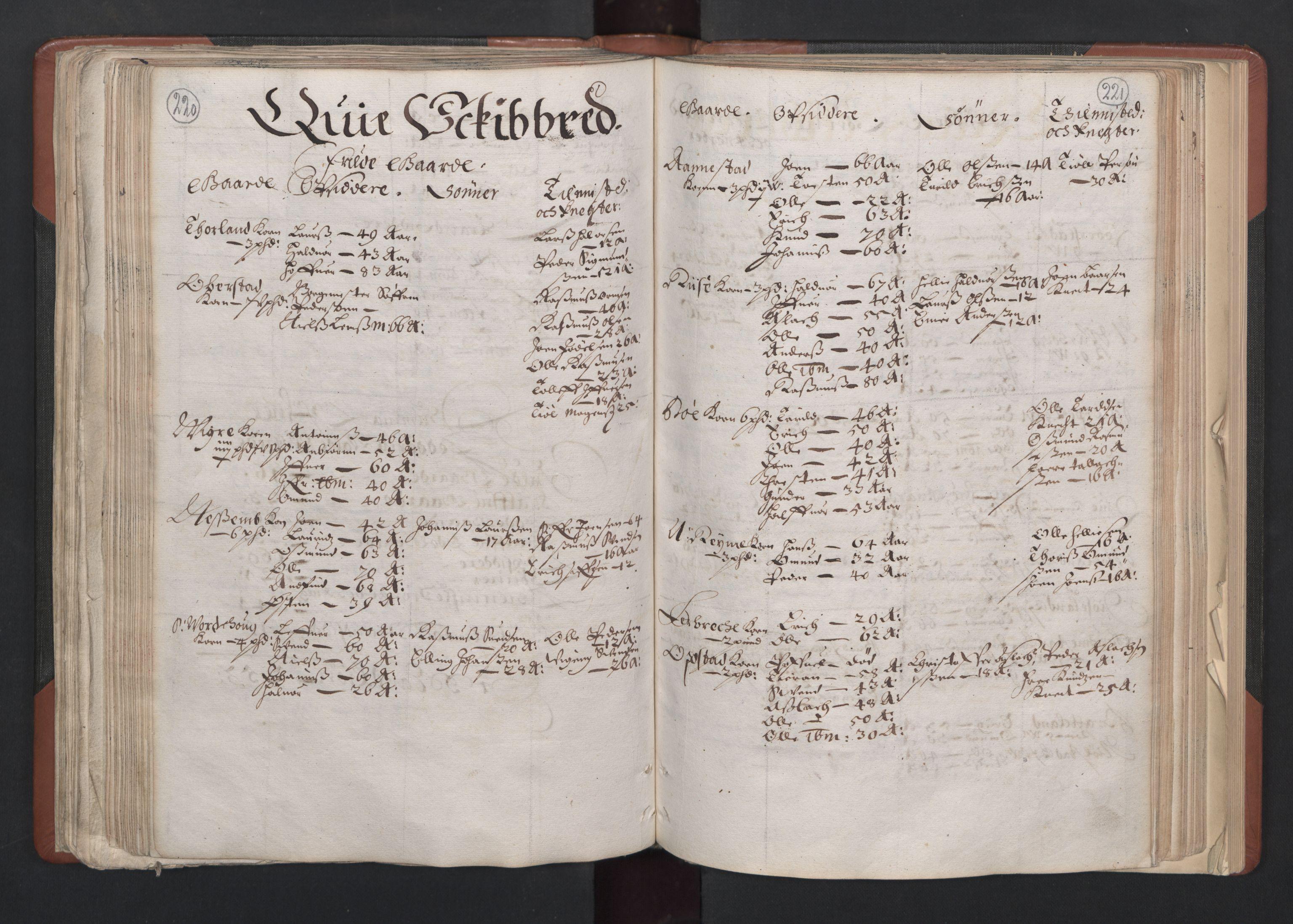 RA, Fogdenes og sorenskrivernes manntall 1664-1666, nr. 11: Jæren og Dalane fogderi, 1664, s. 220-221