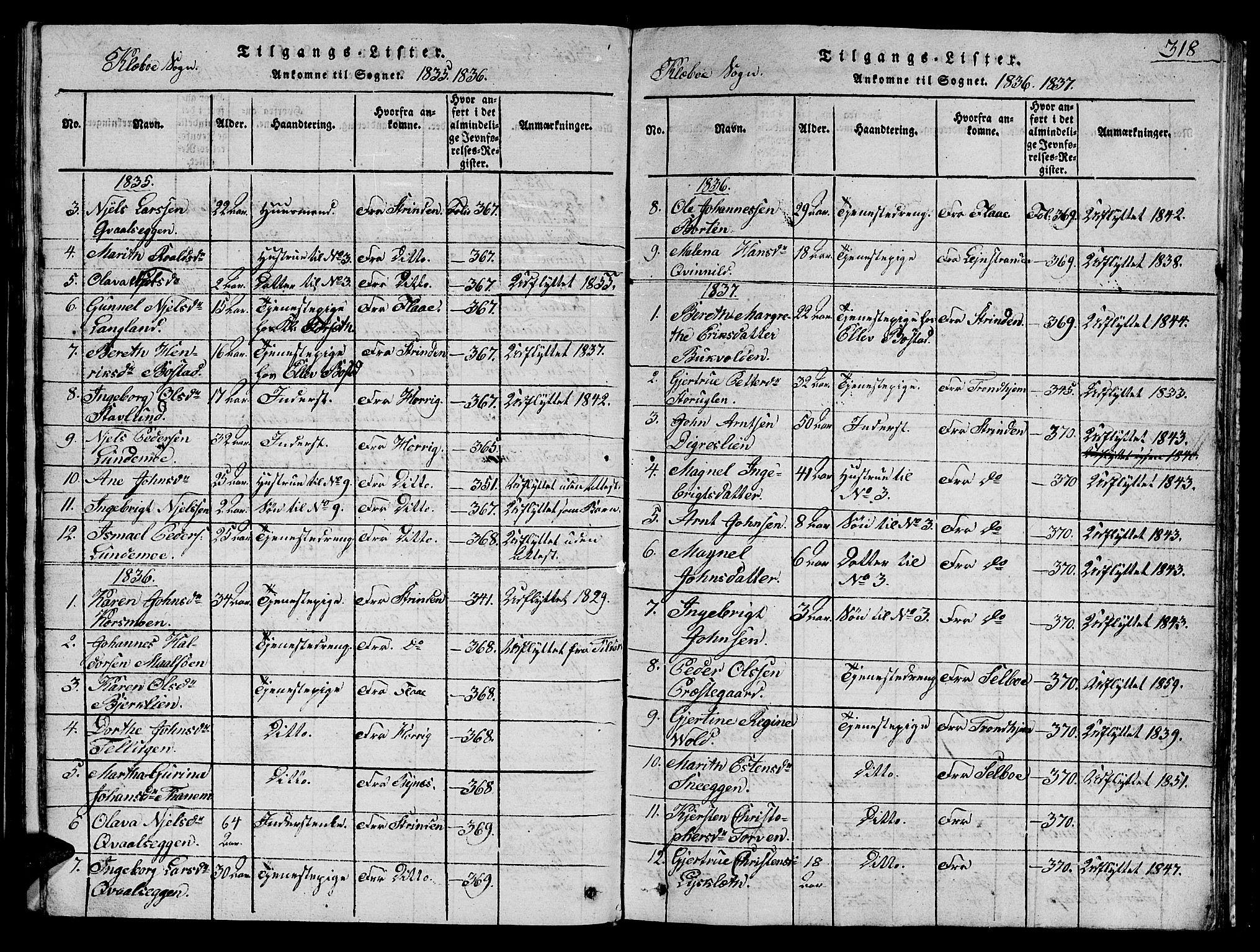 SAT, Ministerialprotokoller, klokkerbøker og fødselsregistre - Sør-Trøndelag, 618/L0450: Klokkerbok nr. 618C01, 1816-1865, s. 318