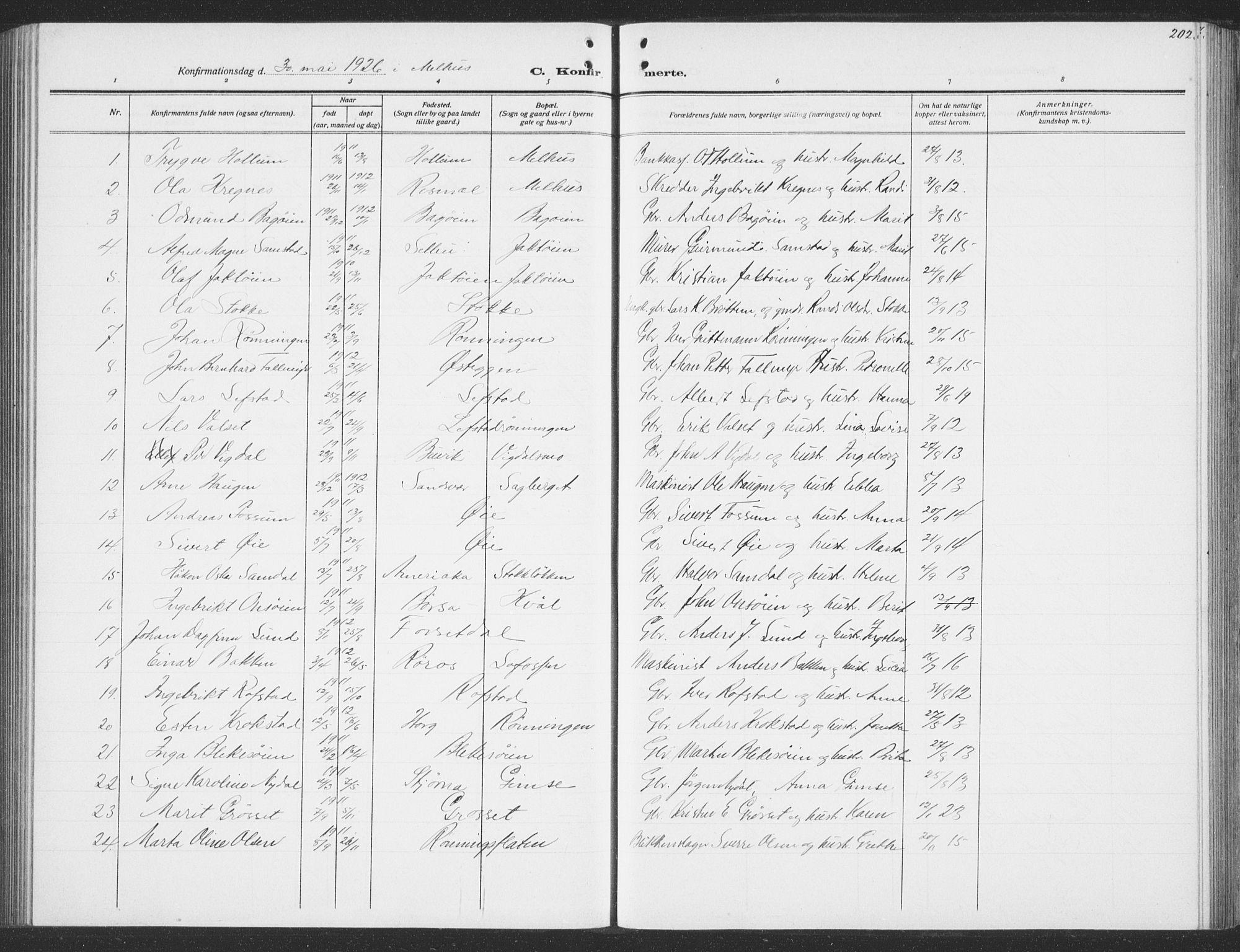 SAT, Ministerialprotokoller, klokkerbøker og fødselsregistre - Sør-Trøndelag, 691/L1095: Klokkerbok nr. 691C06, 1912-1933, s. 202