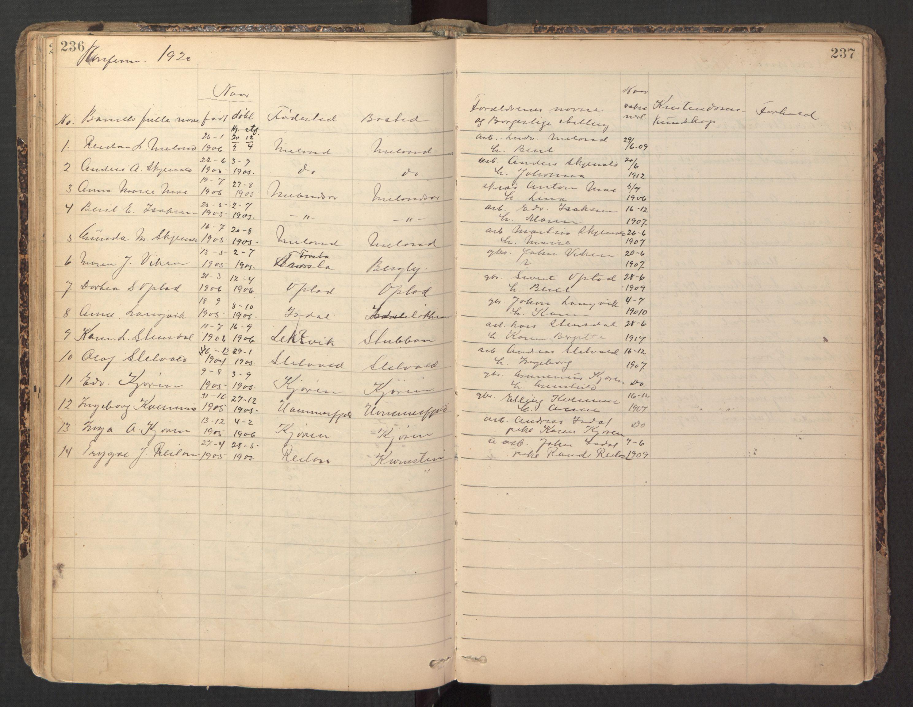 SAT, Ministerialprotokoller, klokkerbøker og fødselsregistre - Sør-Trøndelag, 670/L0837: Klokkerbok nr. 670C01, 1905-1946, s. 236-237