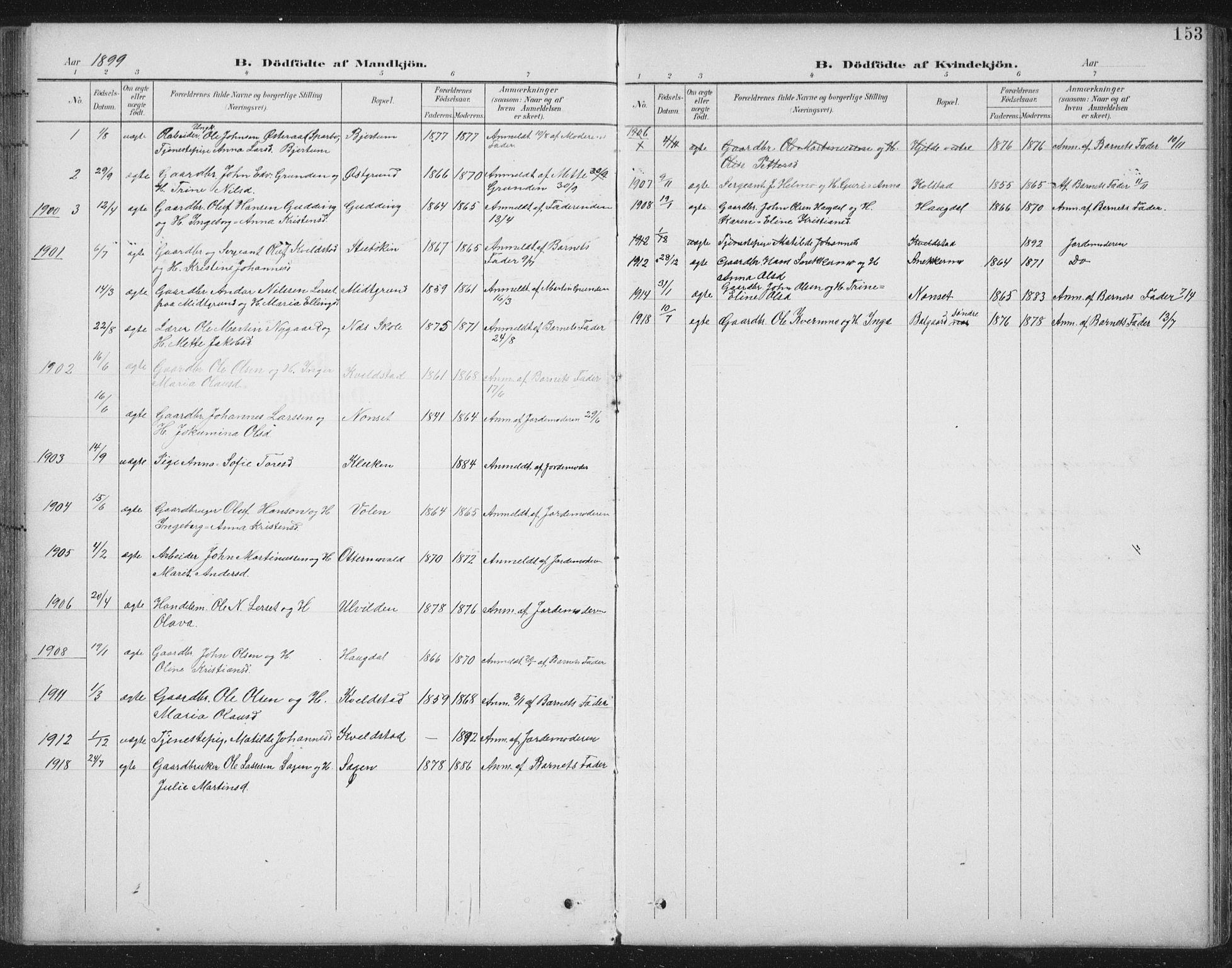 SAT, Ministerialprotokoller, klokkerbøker og fødselsregistre - Nord-Trøndelag, 724/L0269: Klokkerbok nr. 724C05, 1899-1920, s. 153