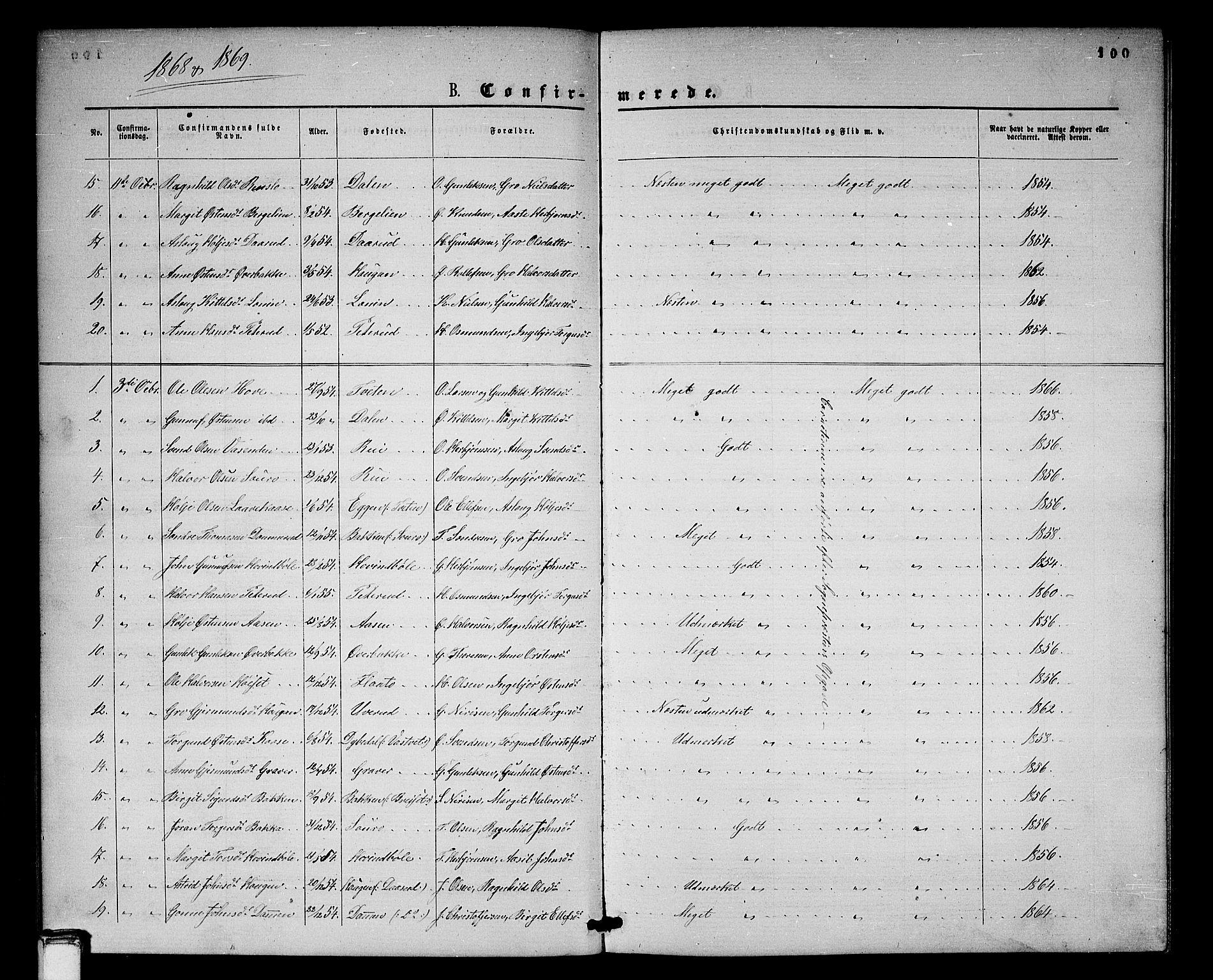 SAKO, Gransherad kirkebøker, G/Gb/L0002: Klokkerbok nr. II 2, 1860-1886, s. 100