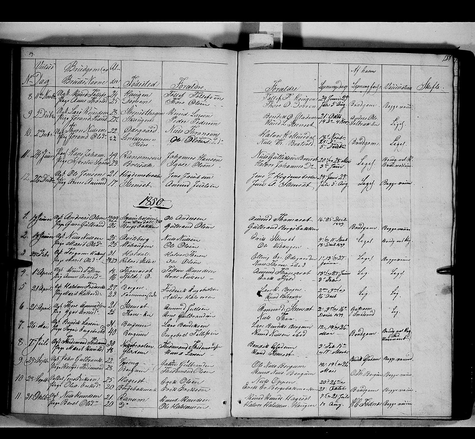 SAH, Nord-Aurdal prestekontor, Ministerialbok nr. 7, 1842-1863, s. 188