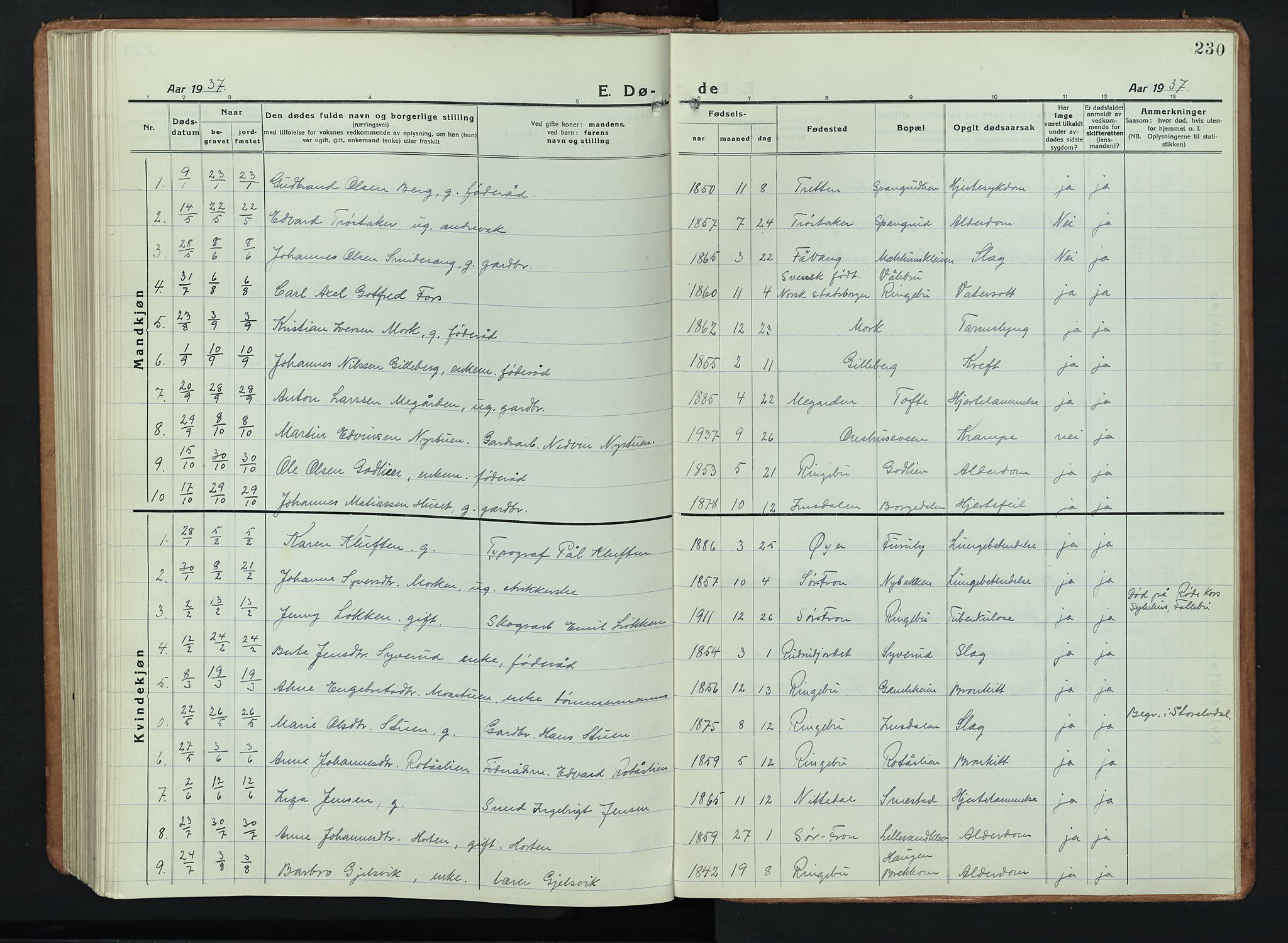 SAH, Ringebu prestekontor, Klokkerbok nr. 11, 1921-1943, s. 230