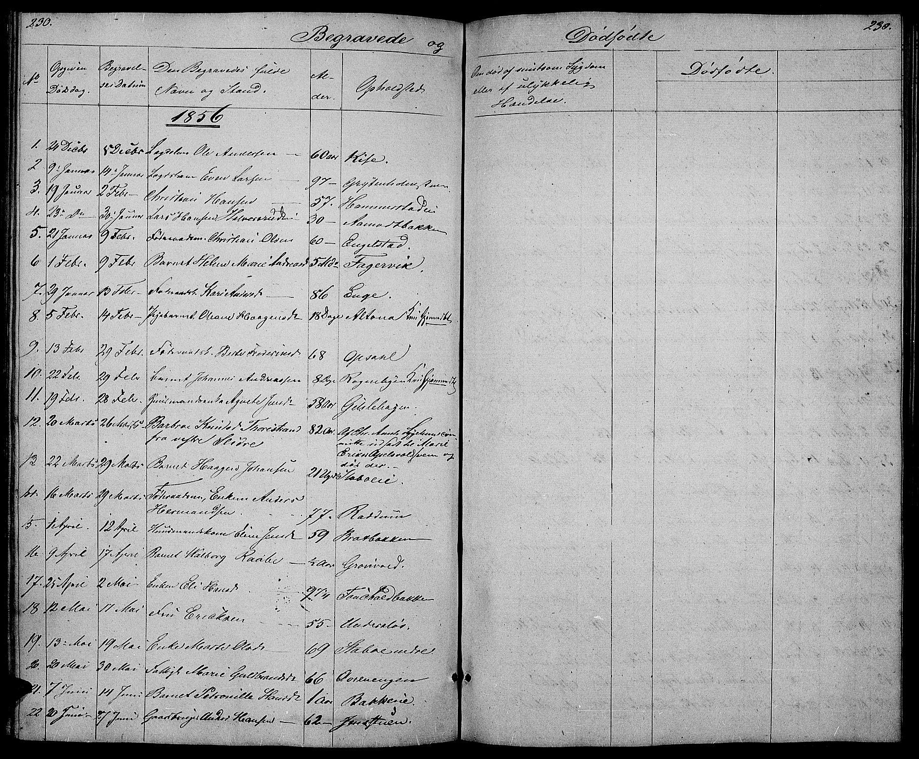 SAH, Østre Toten prestekontor, Klokkerbok nr. 3, 1848-1857, s. 230