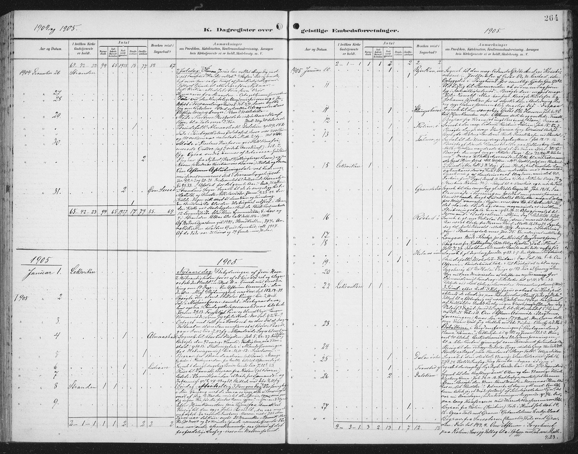 SAT, Ministerialprotokoller, klokkerbøker og fødselsregistre - Nord-Trøndelag, 701/L0011: Ministerialbok nr. 701A11, 1899-1915, s. 264