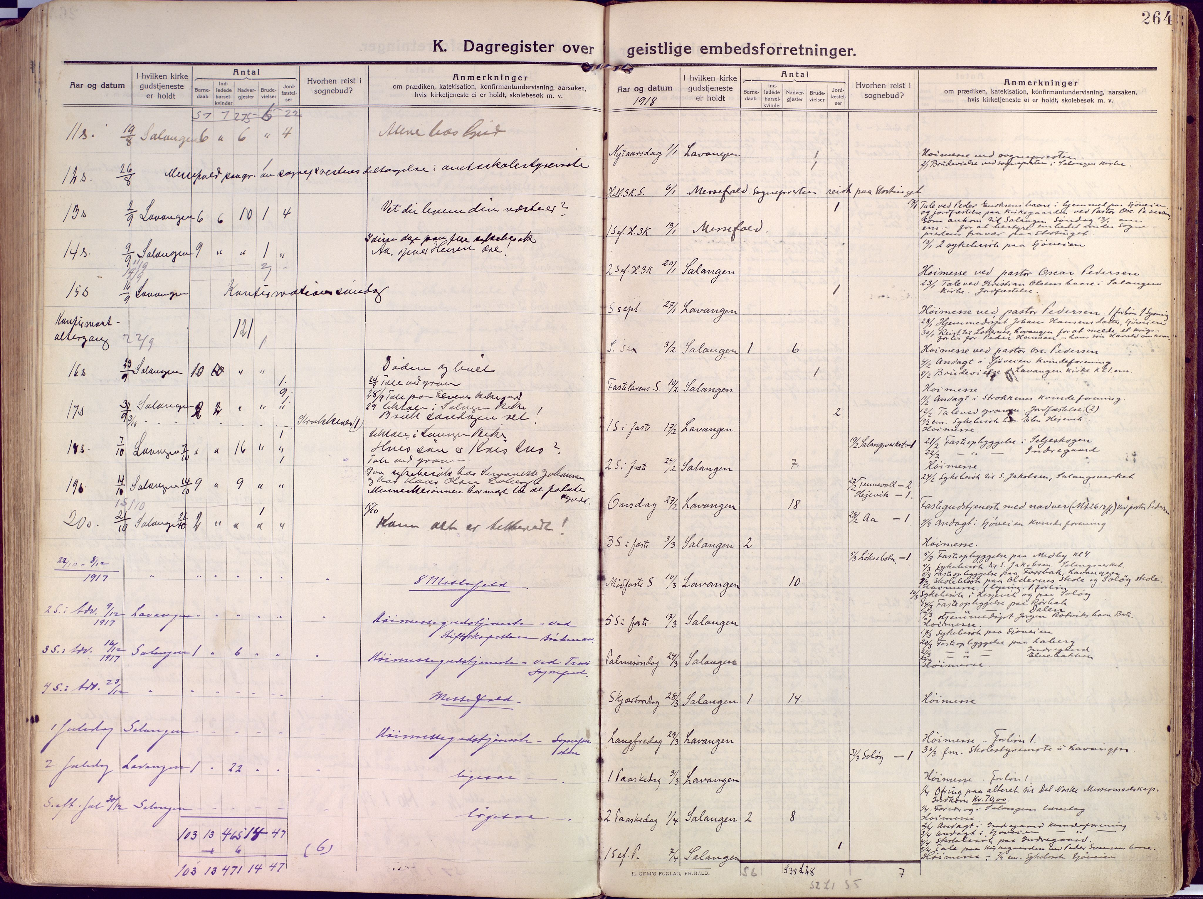 SATØ, Salangen sokneprestembete, Ministerialbok nr. 4, 1912-1927, s. 264