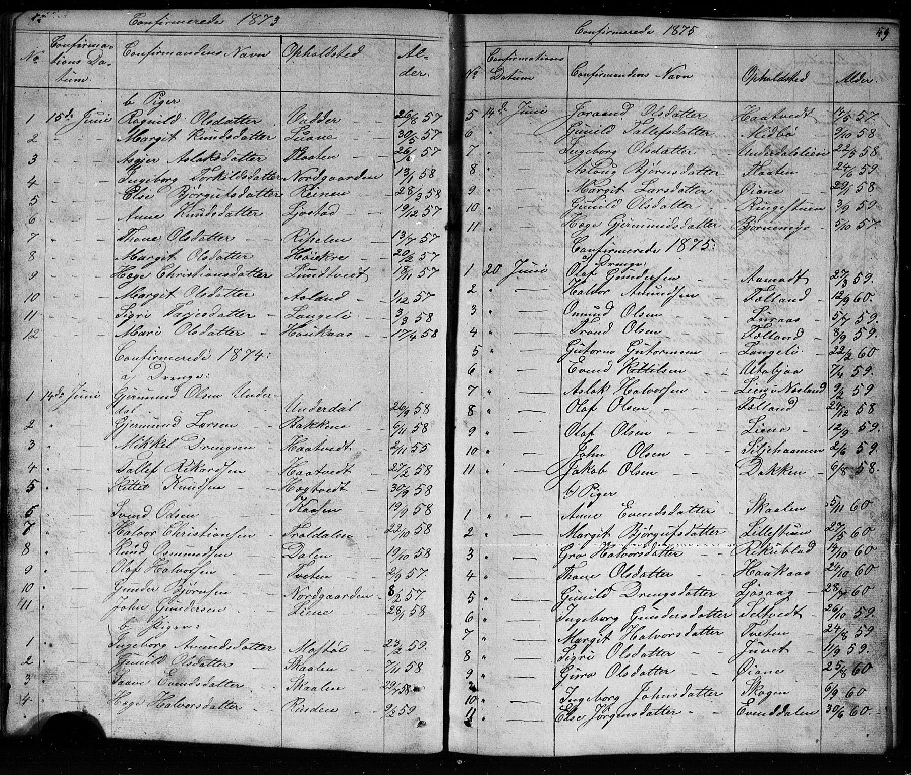 SAKO, Mo kirkebøker, G/Ga/L0001: Klokkerbok nr. I 1, 1851-1891, s. 49