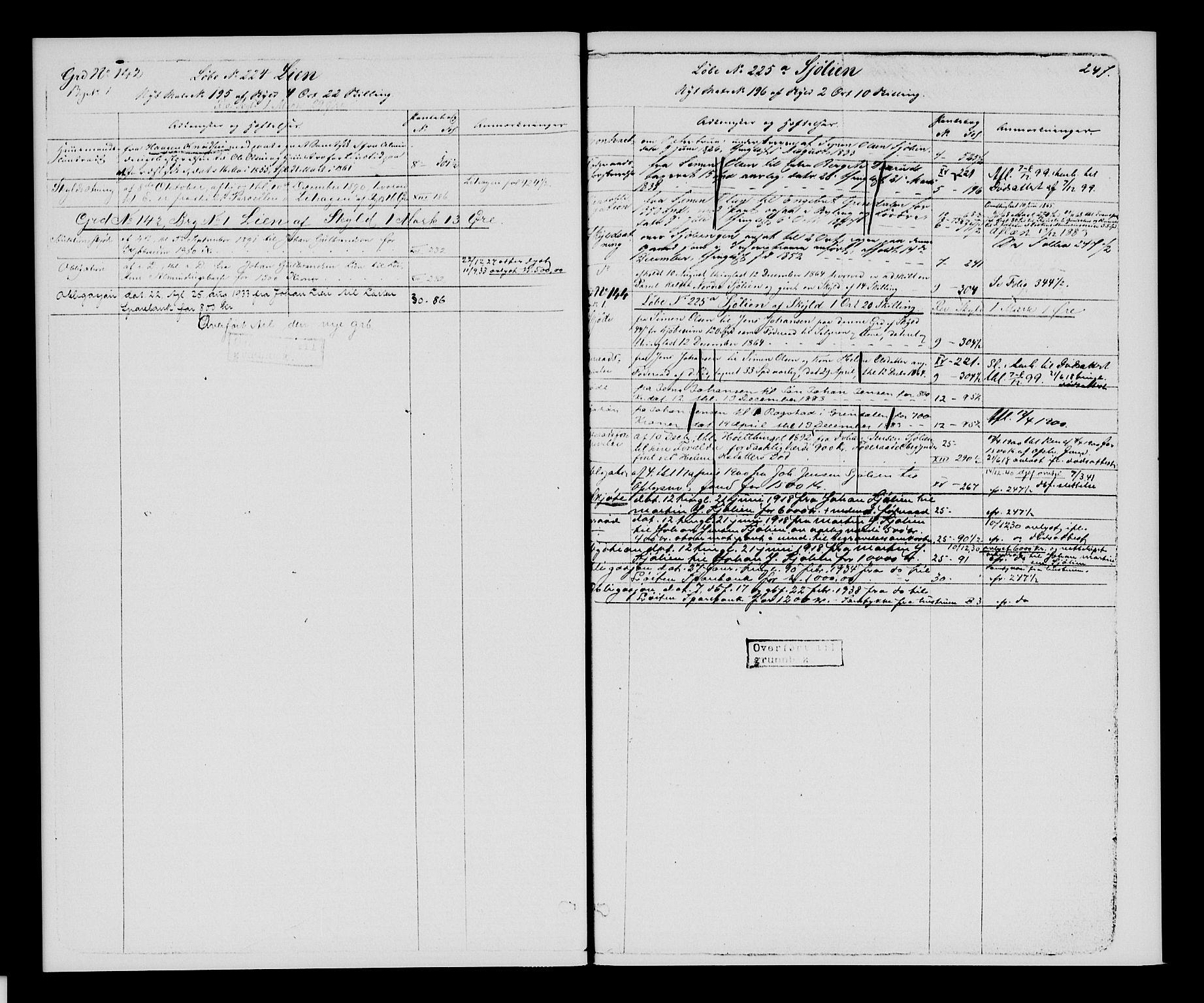 SAH, Sør-Hedmark sorenskriveri, H/Ha/Hac/Hacc/L0001: Panteregister nr. 3.1, 1855-1943, s. 247