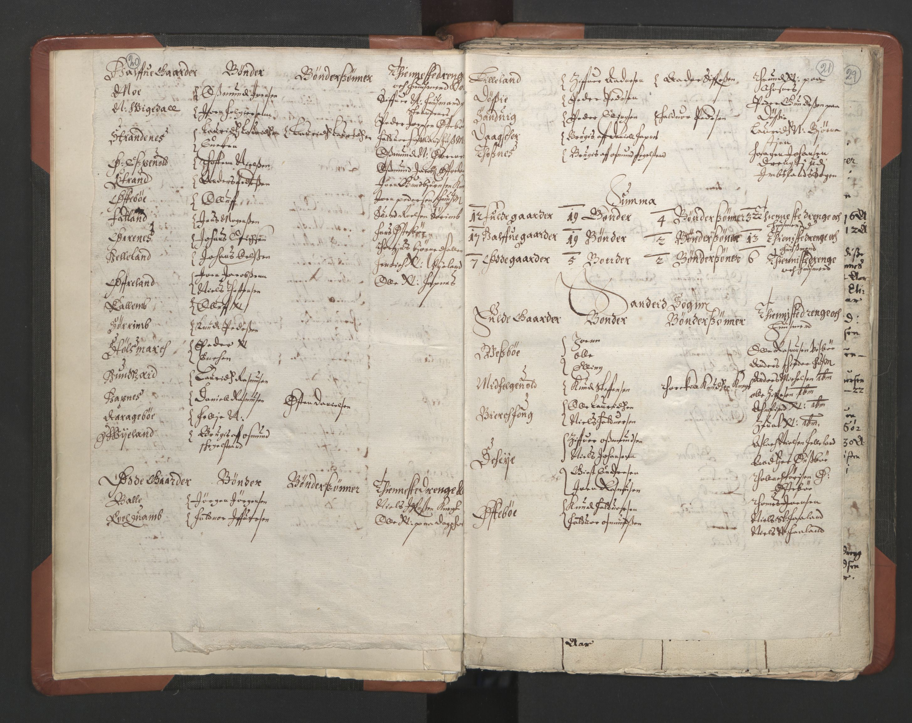 RA, Sogneprestenes manntall 1664-1666, nr. 19: Ryfylke prosti, 1664-1666, s. 20-21