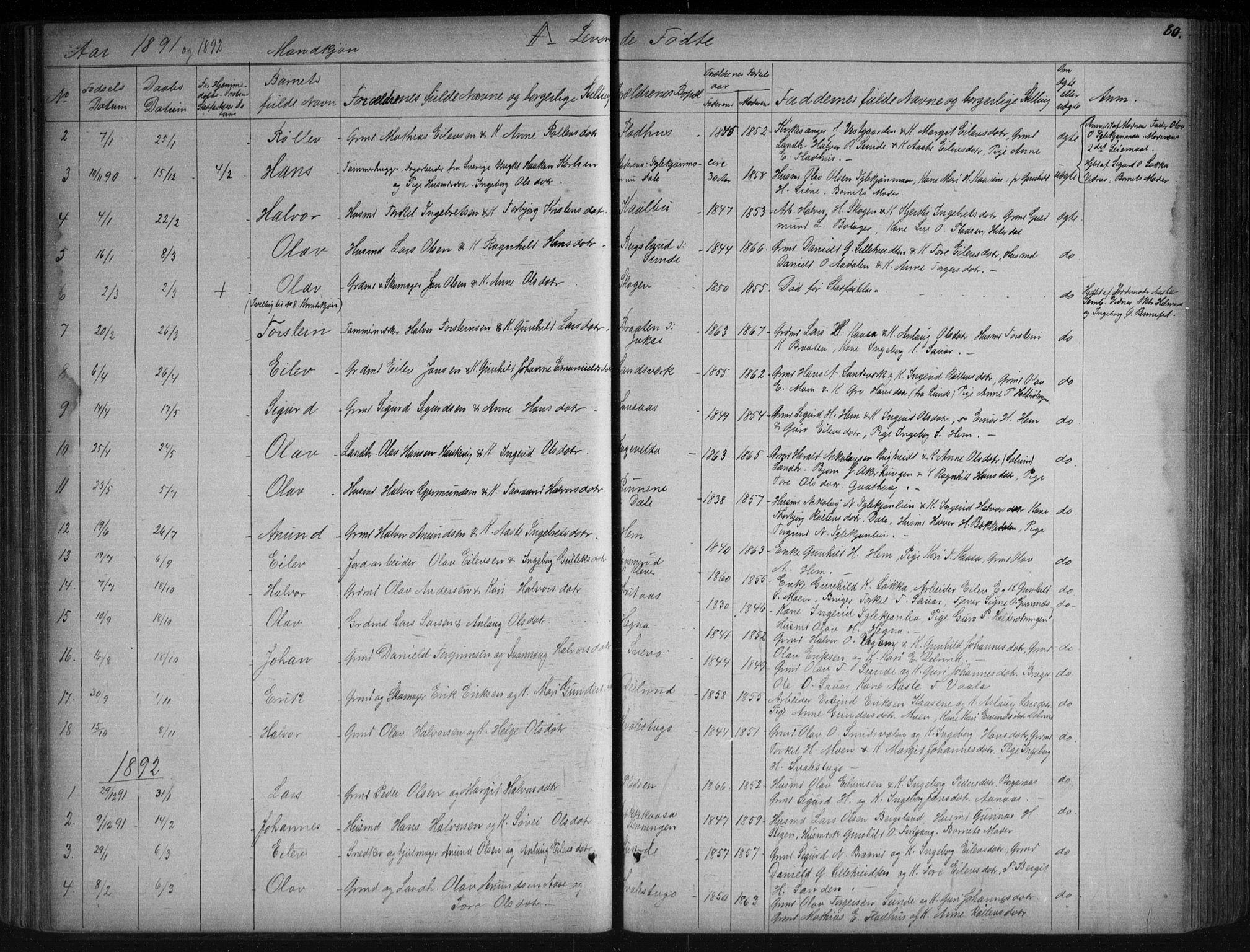 SAKO, Sauherad kirkebøker, G/Ga/L0003: Klokkerbok nr. I 3, 1866-1905, s. 80
