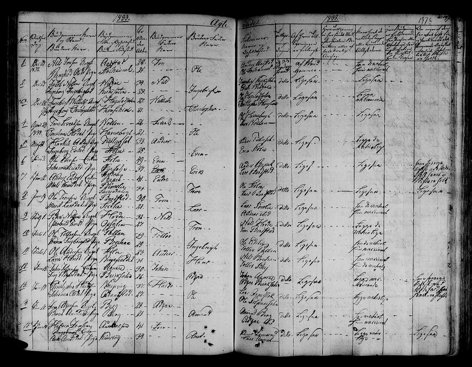SAT, Ministerialprotokoller, klokkerbøker og fødselsregistre - Sør-Trøndelag, 630/L0492: Ministerialbok nr. 630A05, 1830-1840, s. 197a