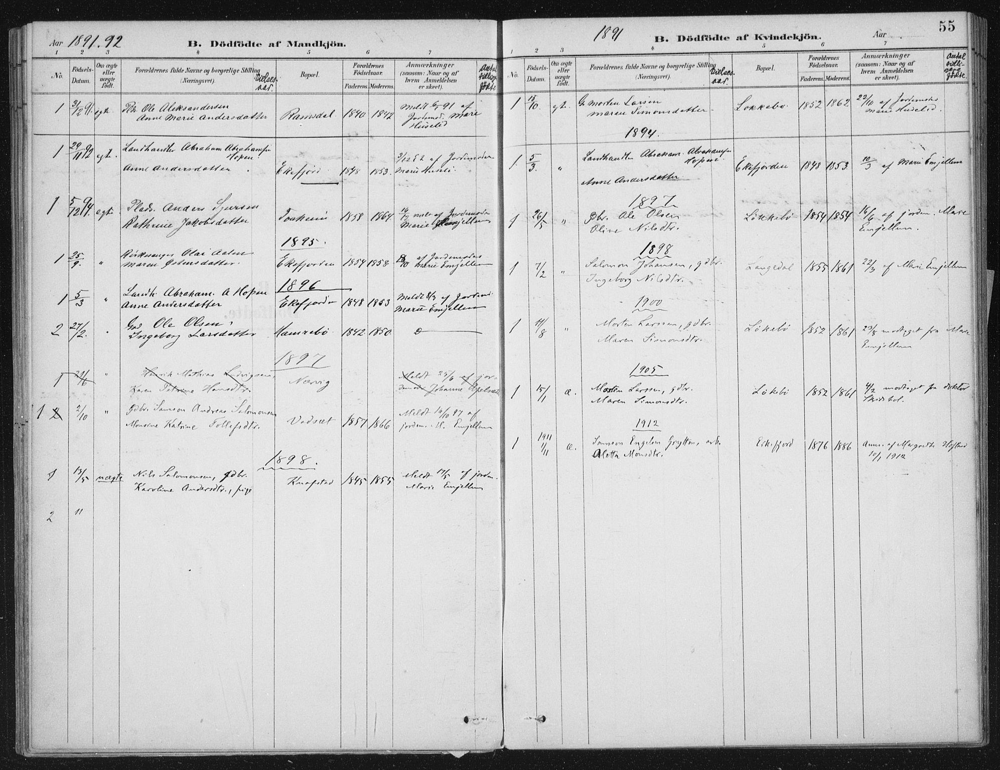 SAB, Kinn sokneprestembete, H/Haa/Haae/L0001: Ministerialbok nr. E 1, 1890-1916, s. 55