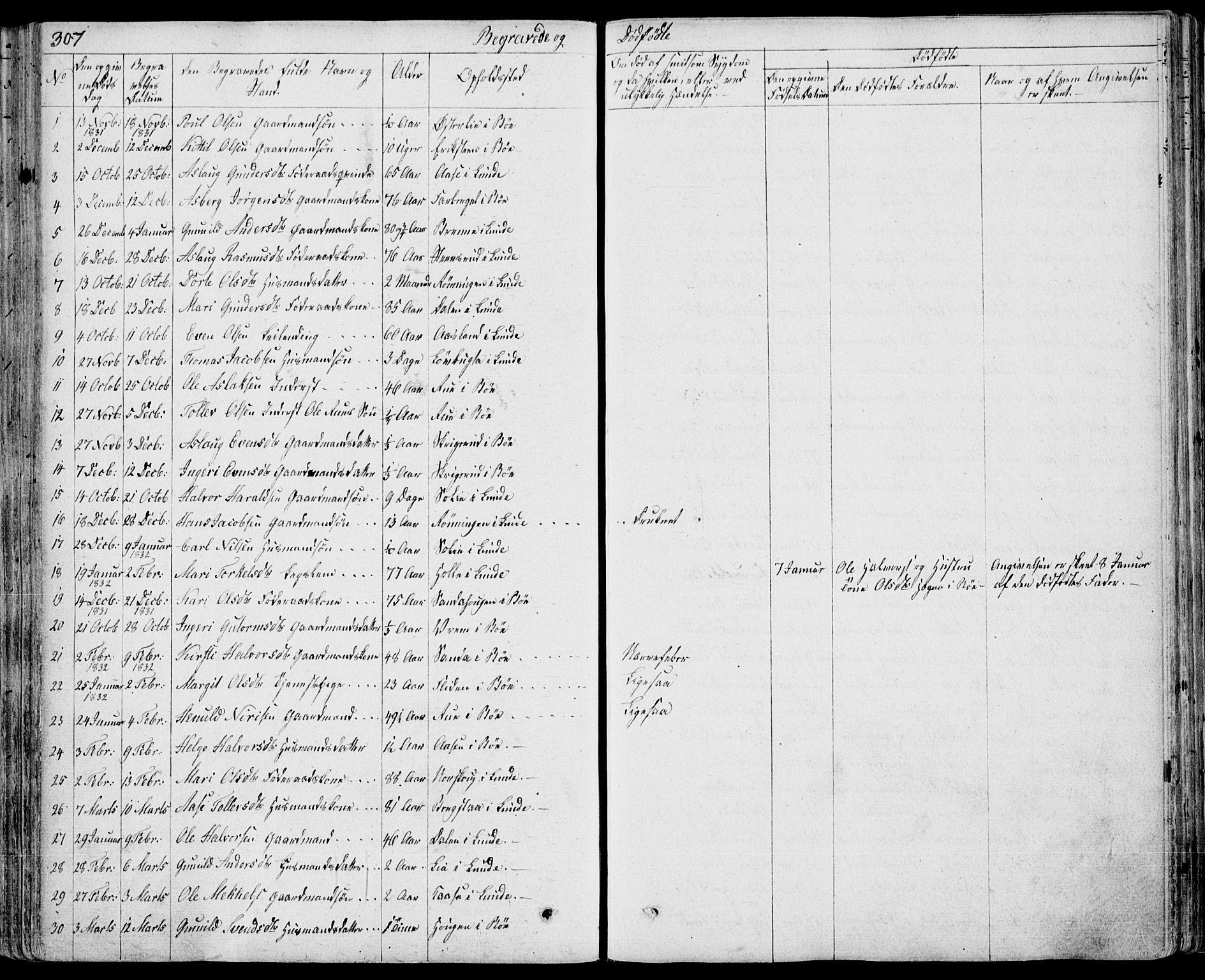 SAKO, Bø kirkebøker, F/Fa/L0007: Ministerialbok nr. 7, 1831-1848, s. 307