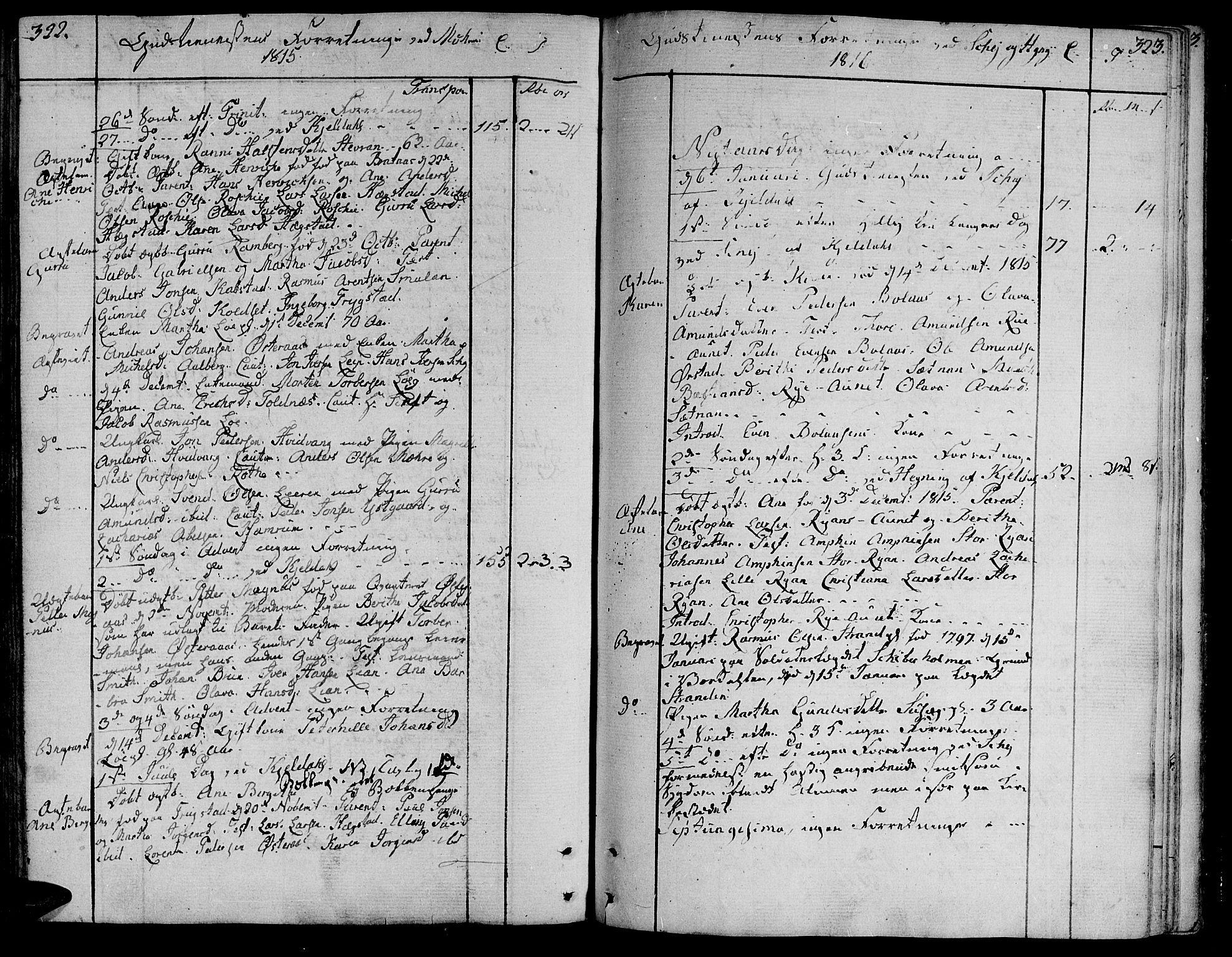 SAT, Ministerialprotokoller, klokkerbøker og fødselsregistre - Nord-Trøndelag, 735/L0332: Ministerialbok nr. 735A03, 1795-1816, s. 322-323
