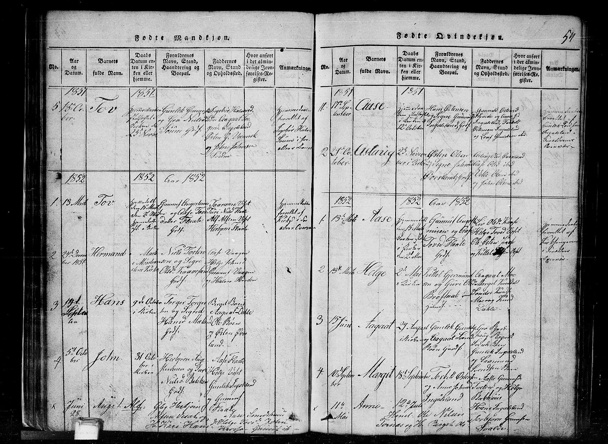 SAKO, Tinn kirkebøker, G/Gc/L0001: Klokkerbok nr. III 1, 1815-1879, s. 54