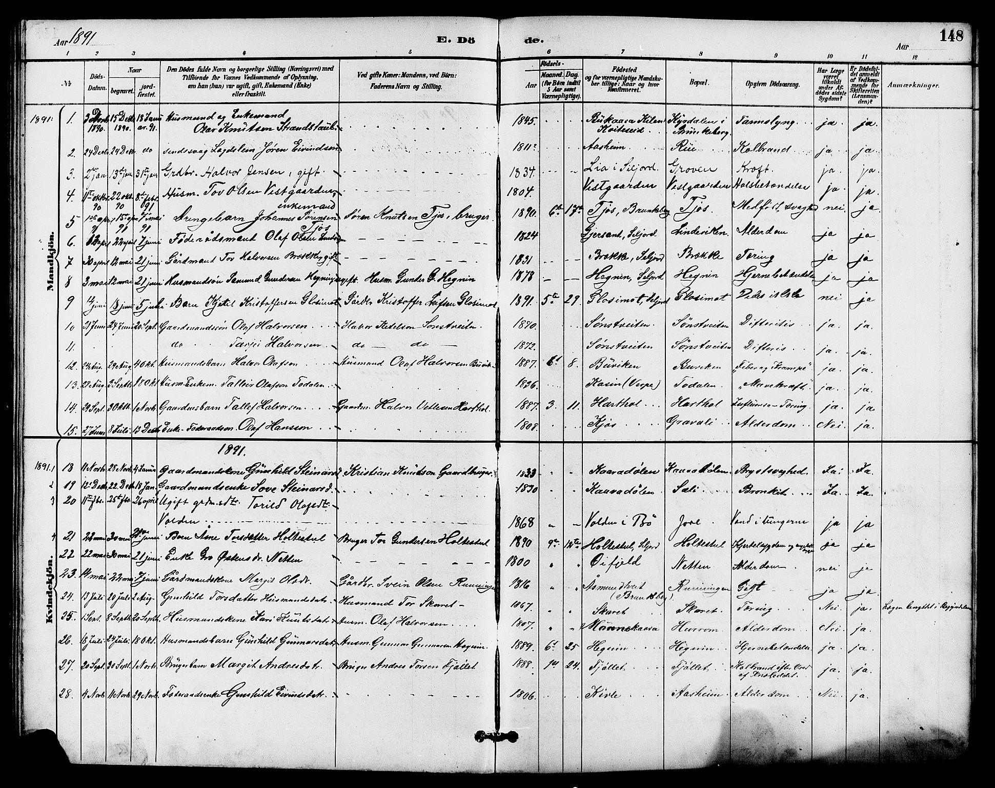 SAKO, Seljord kirkebøker, G/Ga/L0005: Klokkerbok nr. I 5, 1887-1914, s. 148