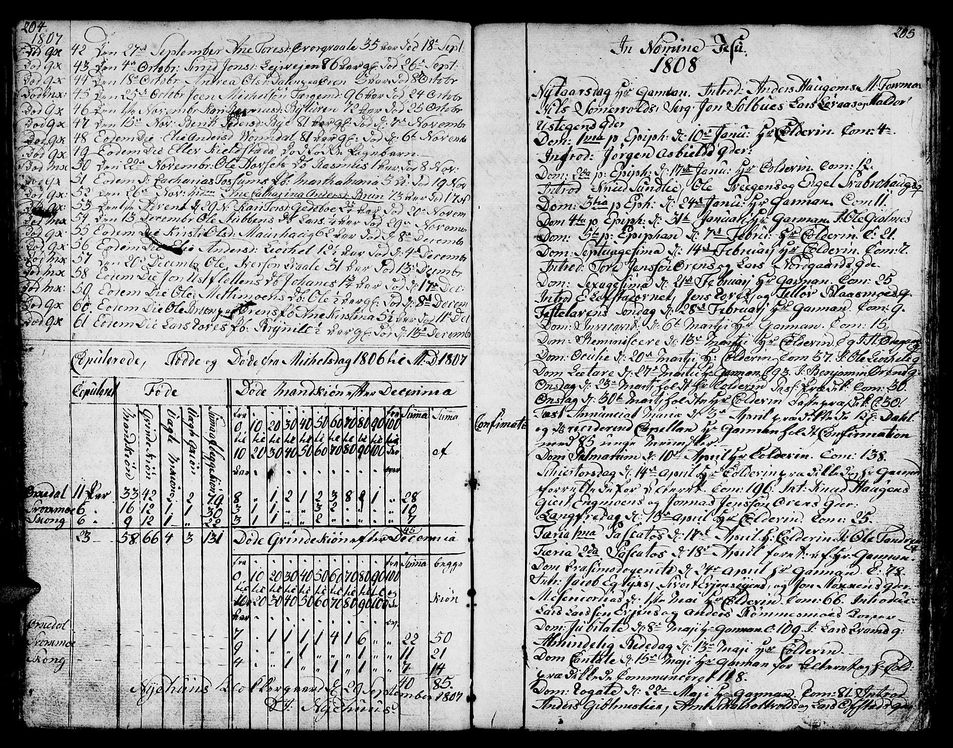 SAT, Ministerialprotokoller, klokkerbøker og fødselsregistre - Sør-Trøndelag, 668/L0815: Klokkerbok nr. 668C04, 1791-1815, s. 204-205