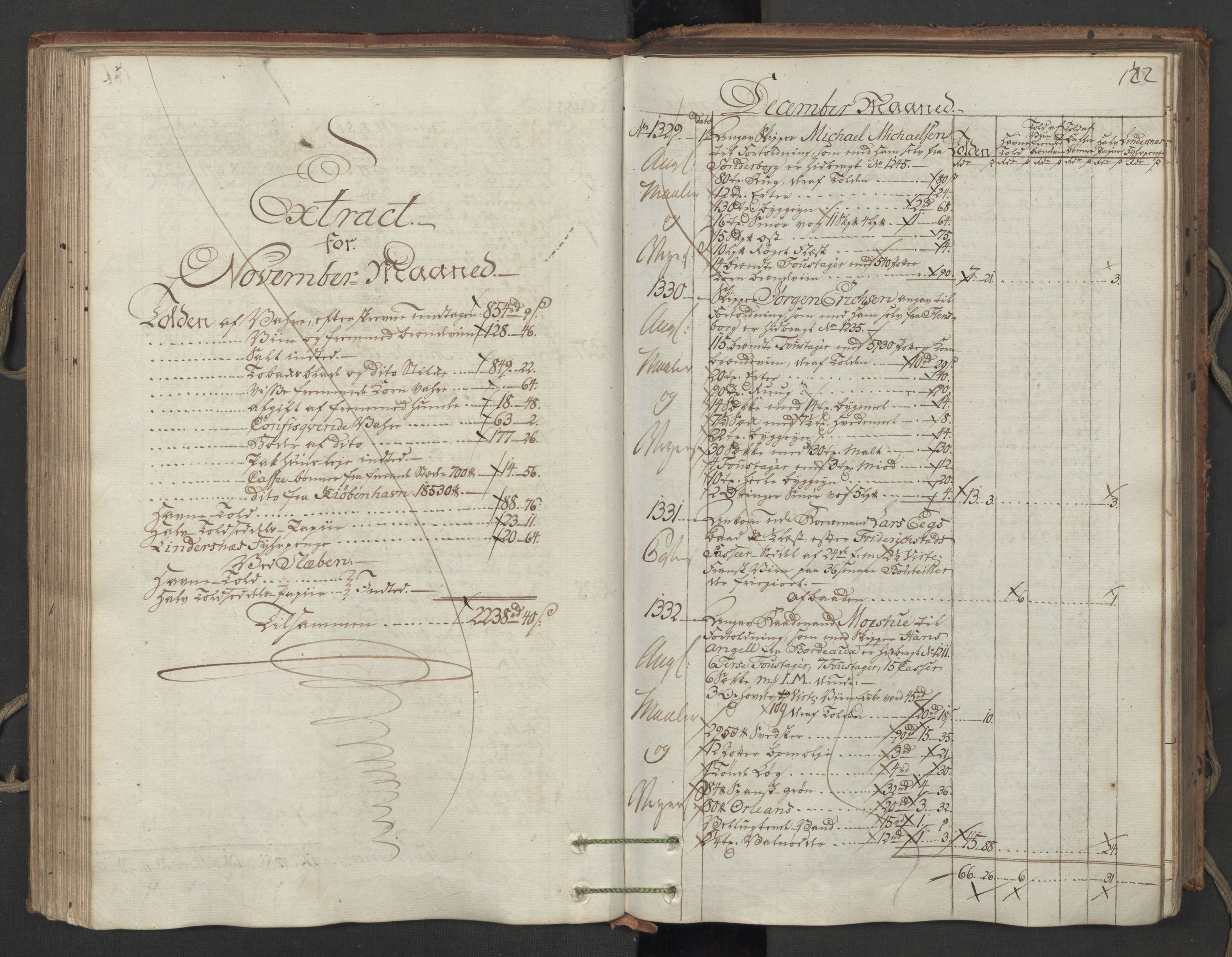 RA, Generaltollkammeret, tollregnskaper, R06/L0173: Tollregnskaper Kristiania, 1788, s. 181b-182a