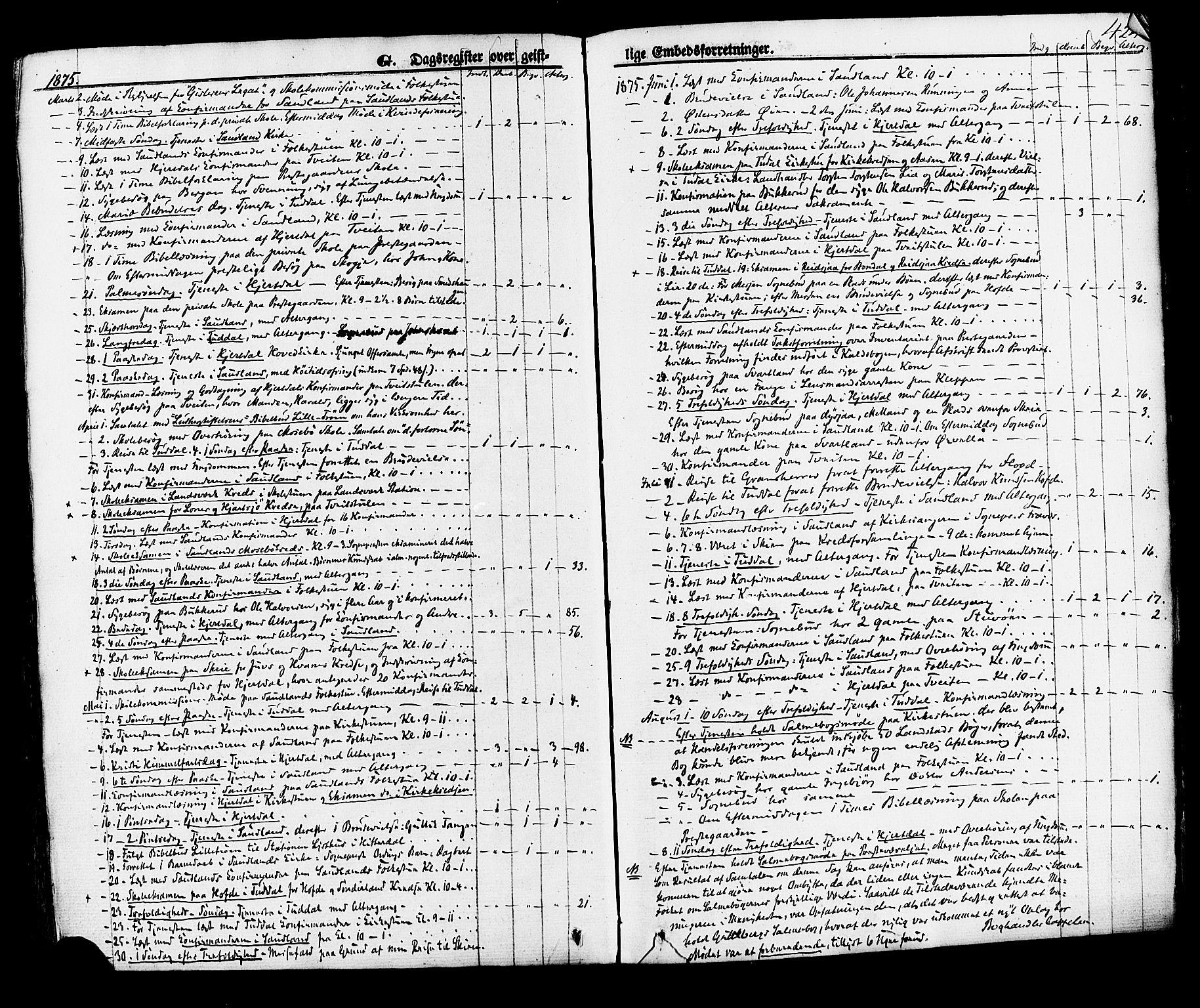 SAKO, Hjartdal kirkebøker, F/Fa/L0009: Ministerialbok nr. I 9, 1860-1879, s. 424