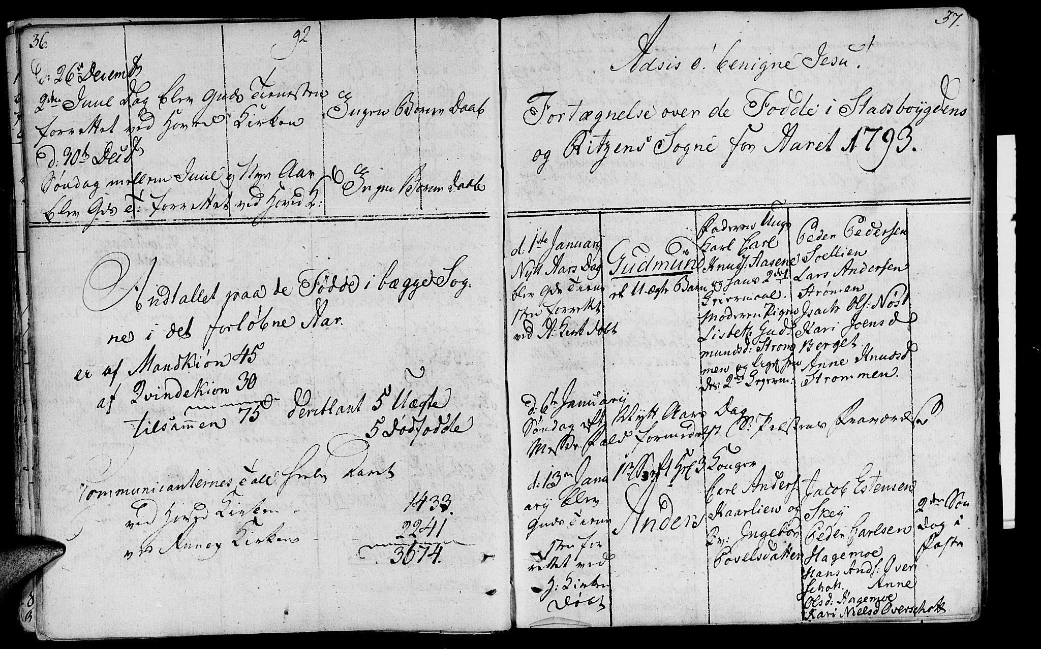 SAT, Ministerialprotokoller, klokkerbøker og fødselsregistre - Sør-Trøndelag, 646/L0606: Ministerialbok nr. 646A04, 1791-1805, s. 36-37