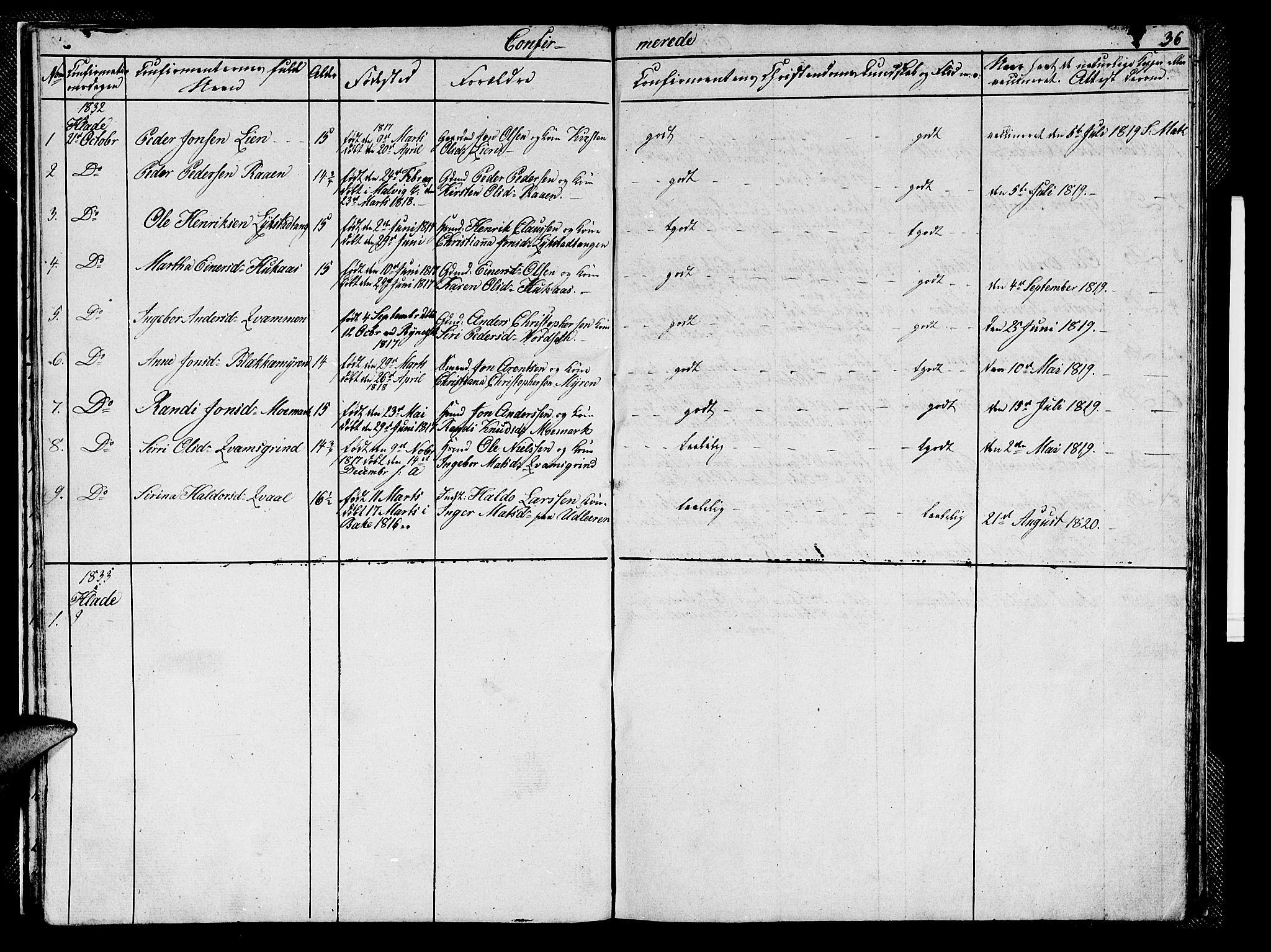 SAT, Ministerialprotokoller, klokkerbøker og fødselsregistre - Sør-Trøndelag, 608/L0338: Klokkerbok nr. 608C04, 1831-1843, s. 36