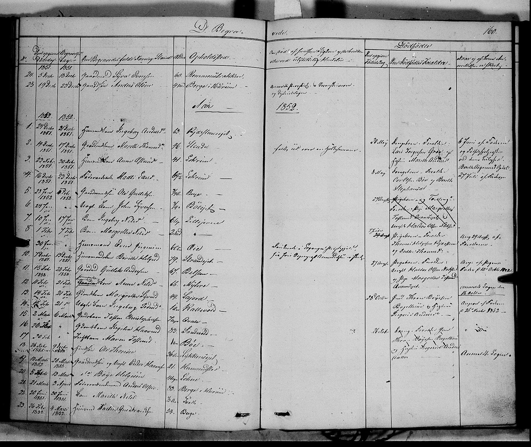 SAH, Vang prestekontor, Valdres, Ministerialbok nr. 6, 1846-1864, s. 160