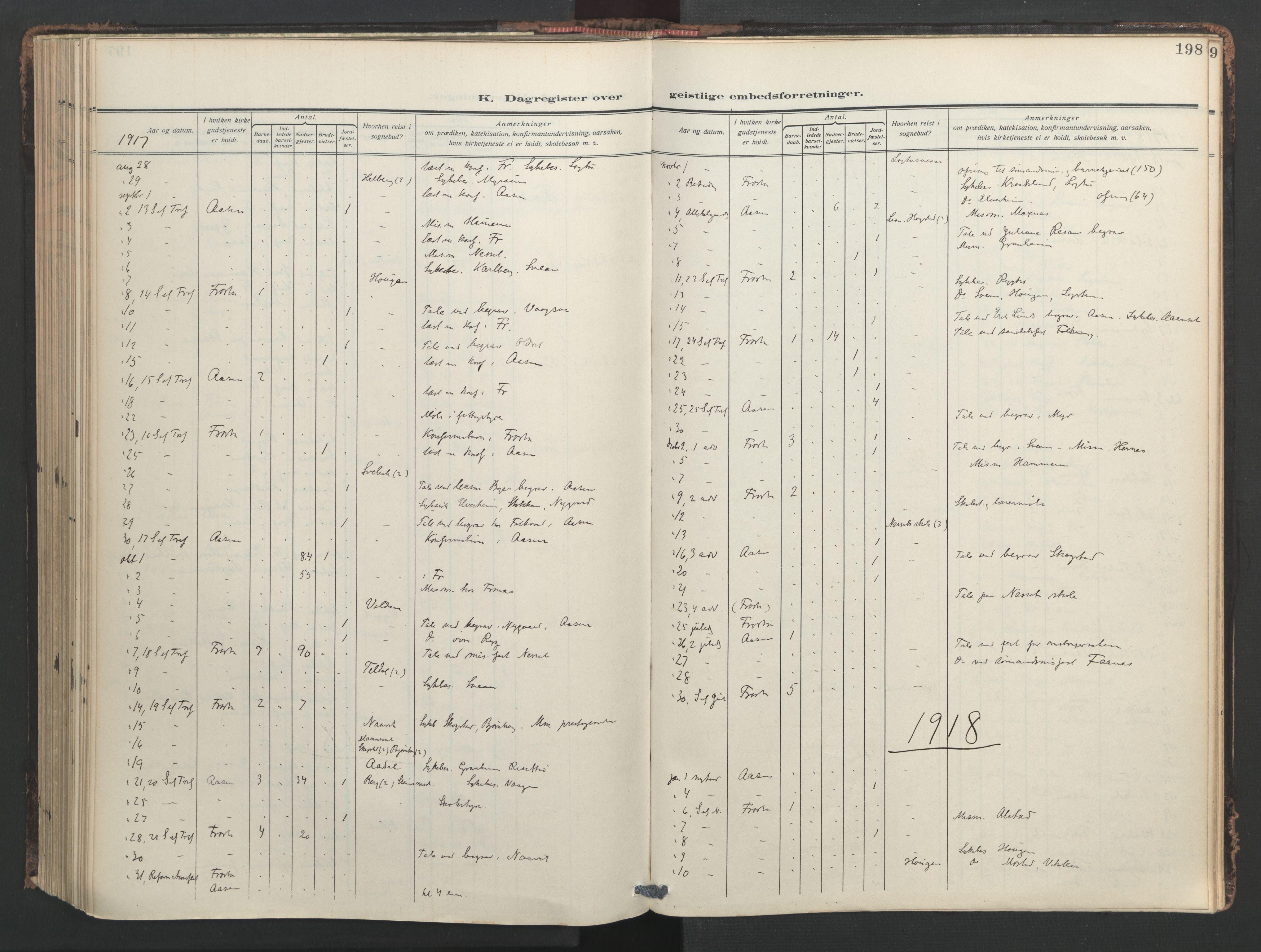 SAT, Ministerialprotokoller, klokkerbøker og fødselsregistre - Nord-Trøndelag, 713/L0123: Ministerialbok nr. 713A12, 1911-1925, s. 198