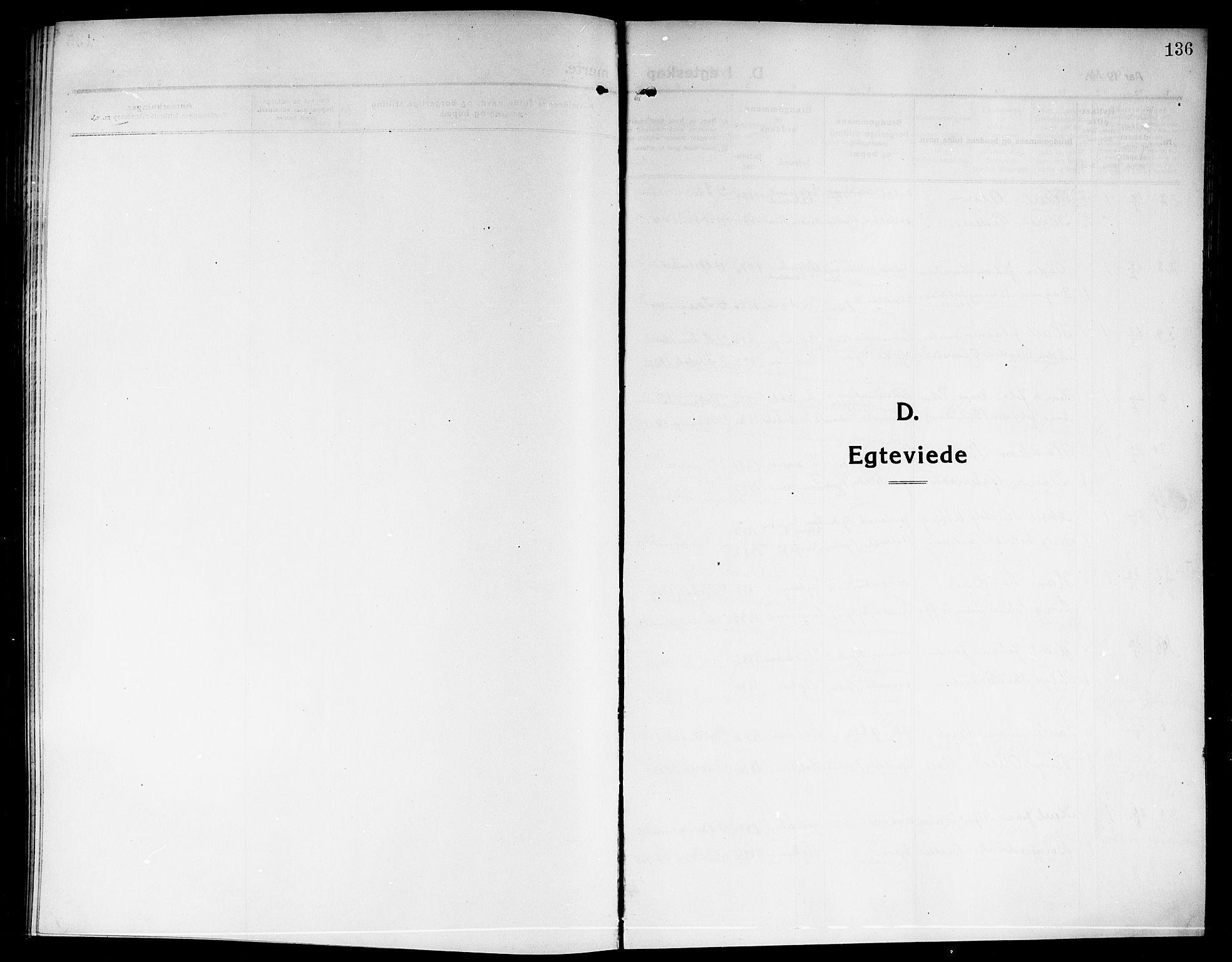 SAKO, Rjukan kirkebøker, G/Ga/L0002: Klokkerbok nr. 2, 1913-1920, s. 136